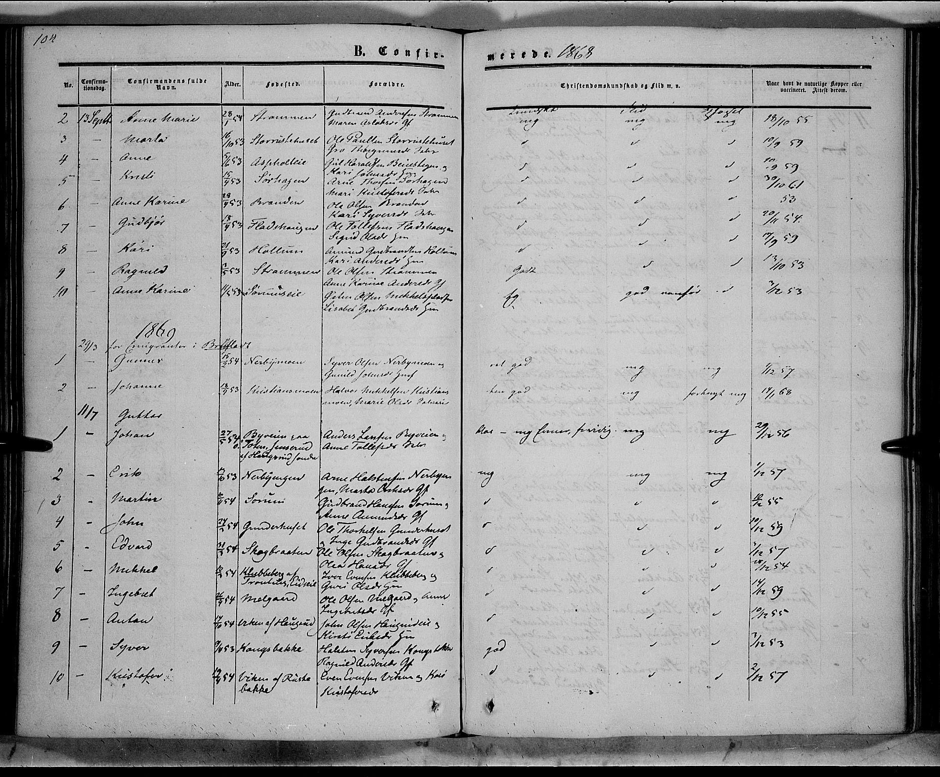SAH, Sør-Aurdal prestekontor, Ministerialbok nr. 7, 1849-1876, s. 104