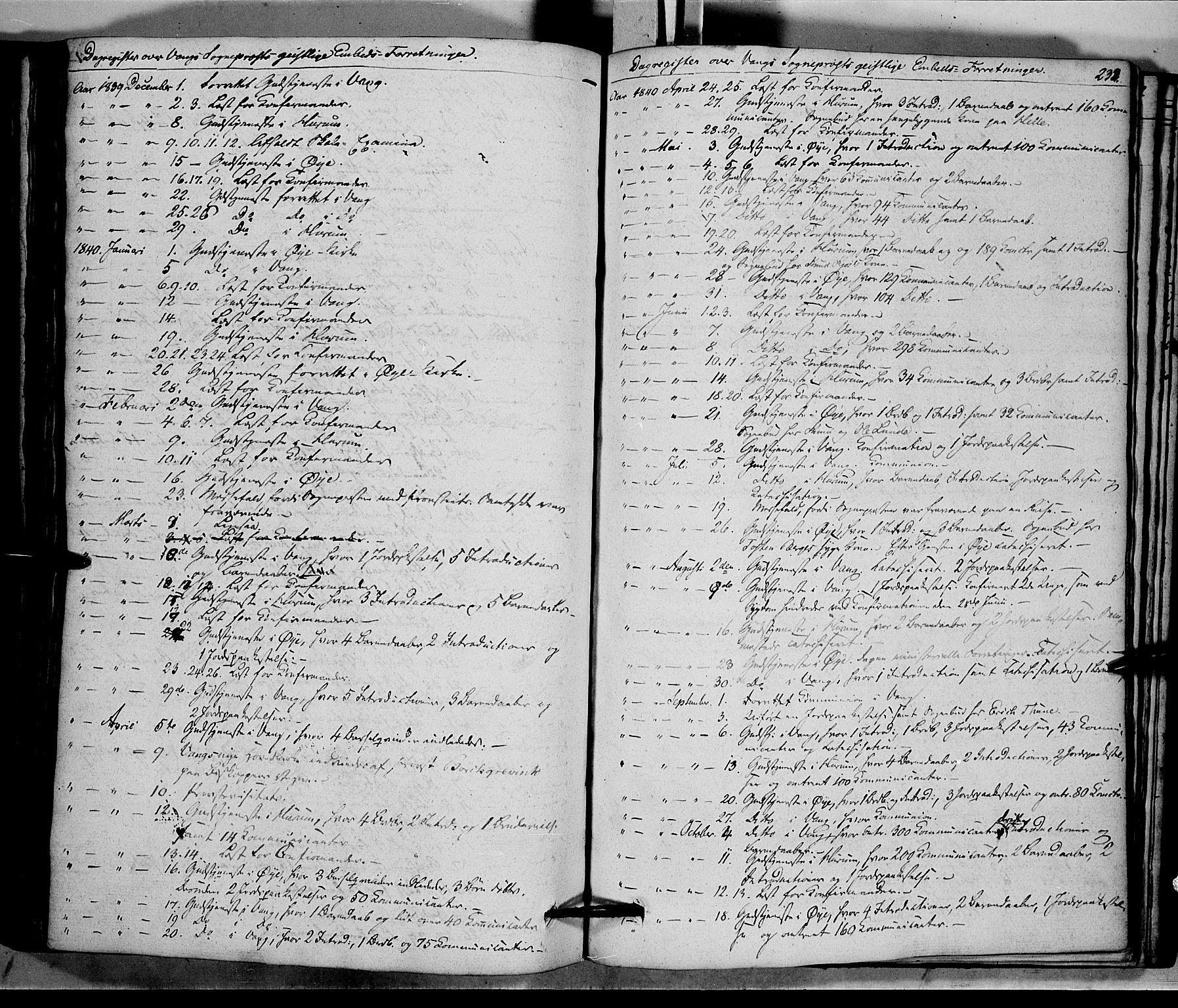 SAH, Vang prestekontor, Valdres, Ministerialbok nr. 5, 1831-1845, s. 232