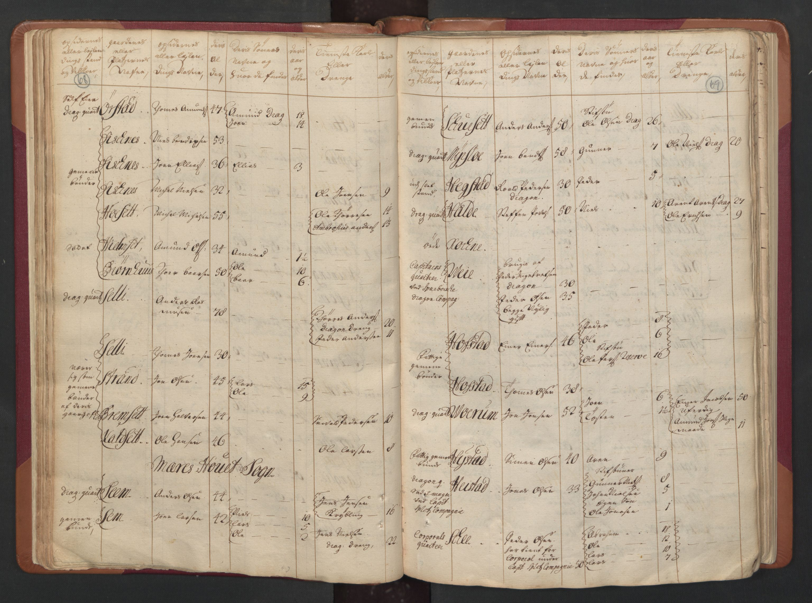 RA, Manntallet 1701, nr. 15: Inderøy fogderi og Namdal fogderi, 1701, s. 68-69