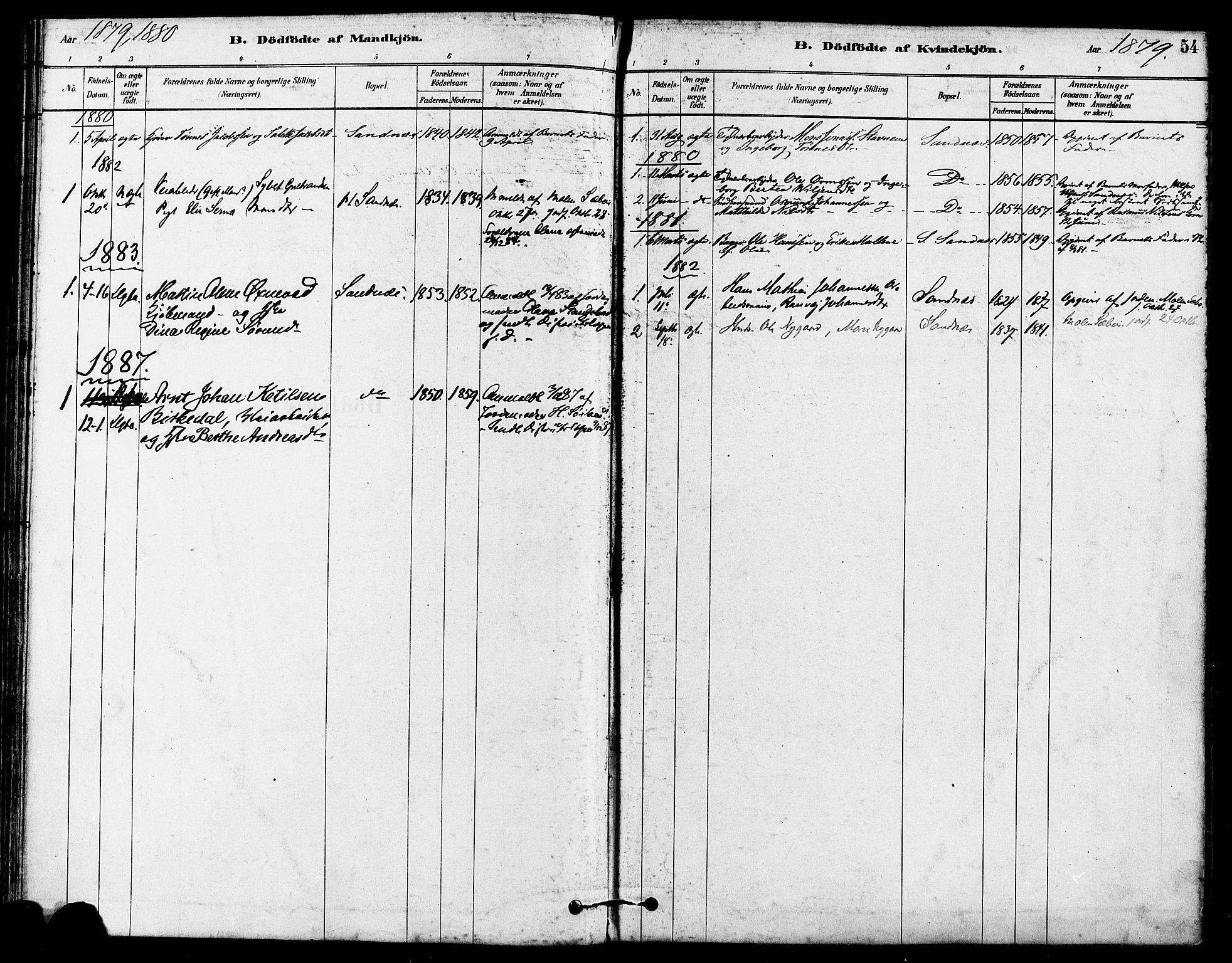 SAST, Høyland sokneprestkontor, 30BA/L0012: Ministerialbok nr. A 11, 1878-1889, s. 54