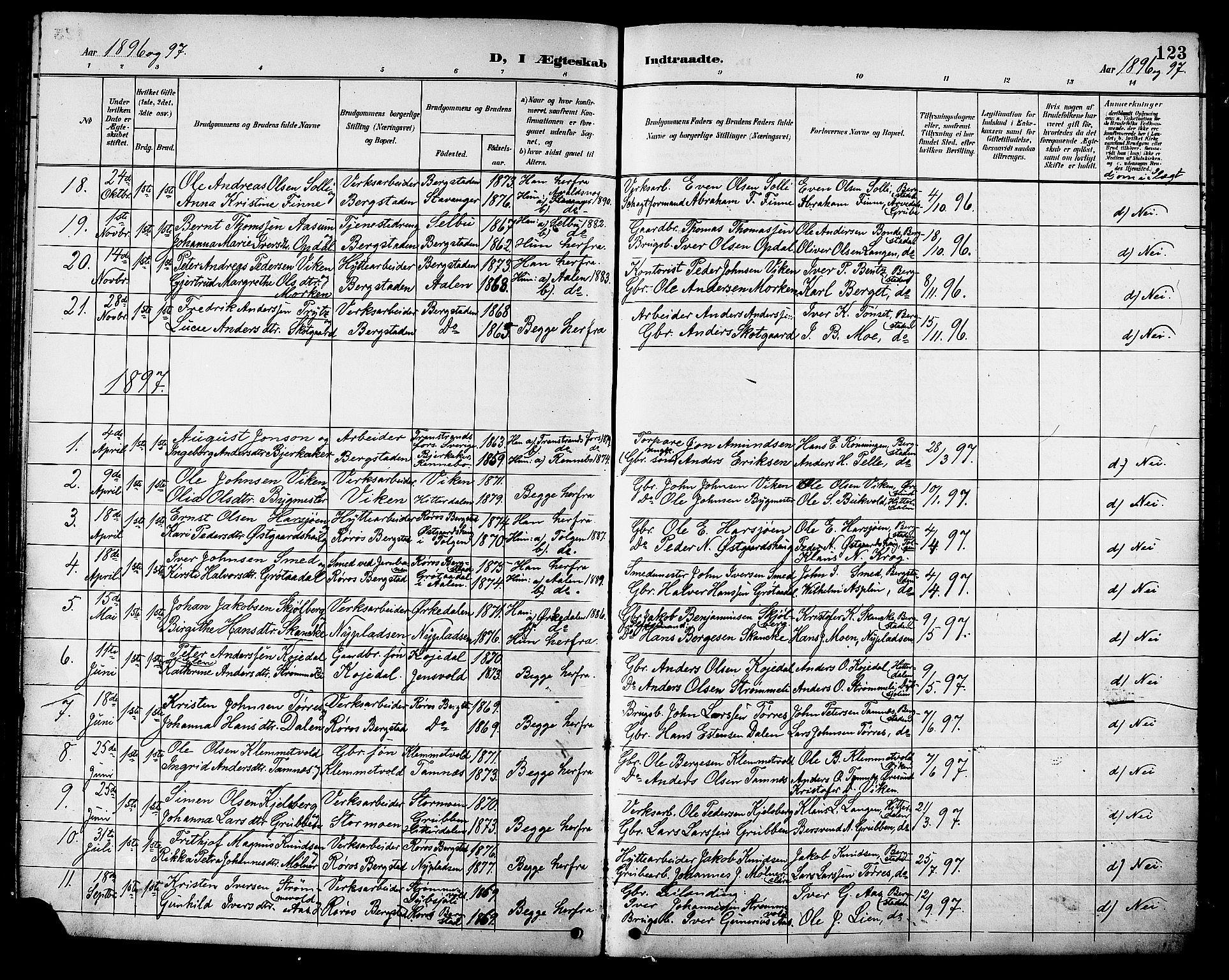 SAT, Ministerialprotokoller, klokkerbøker og fødselsregistre - Sør-Trøndelag, 681/L0941: Klokkerbok nr. 681C05, 1896-1905, s. 123