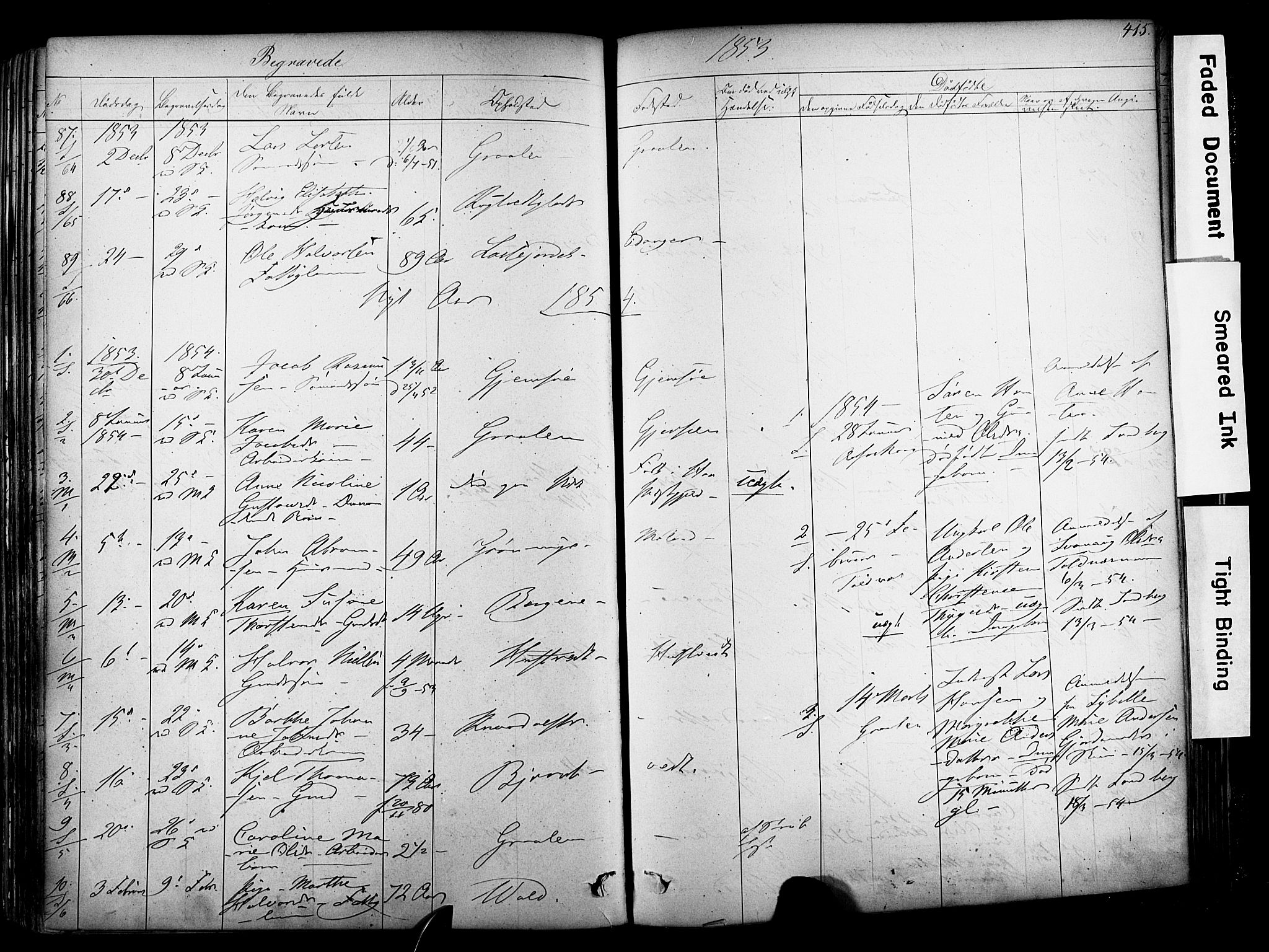 SAKO, Solum kirkebøker, F/Fa/L0006: Ministerialbok nr. I 6, 1844-1855, s. 415