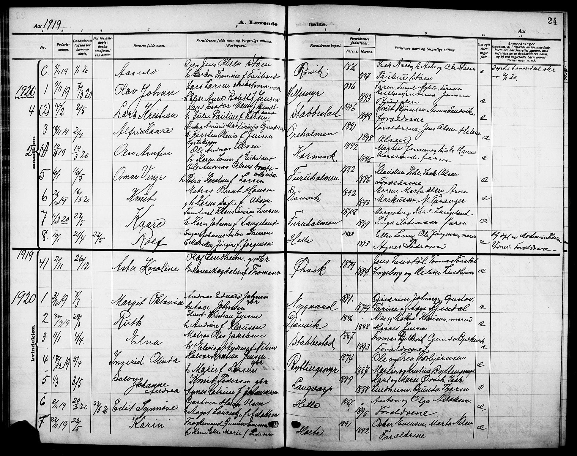 SAKO, Skåtøy kirkebøker, G/Ga/L0005: Klokkerbok nr. I 5, 1915-1925, s. 24
