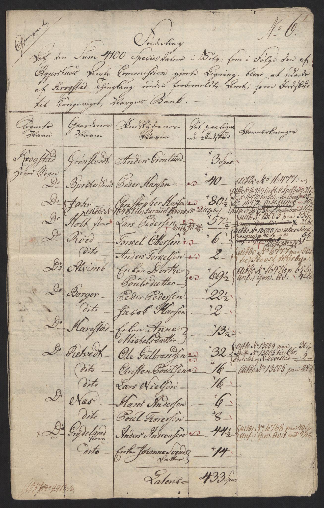 NOBA, Norges Bank/Sølvskatten 1816*, 1816-1820, s. 44