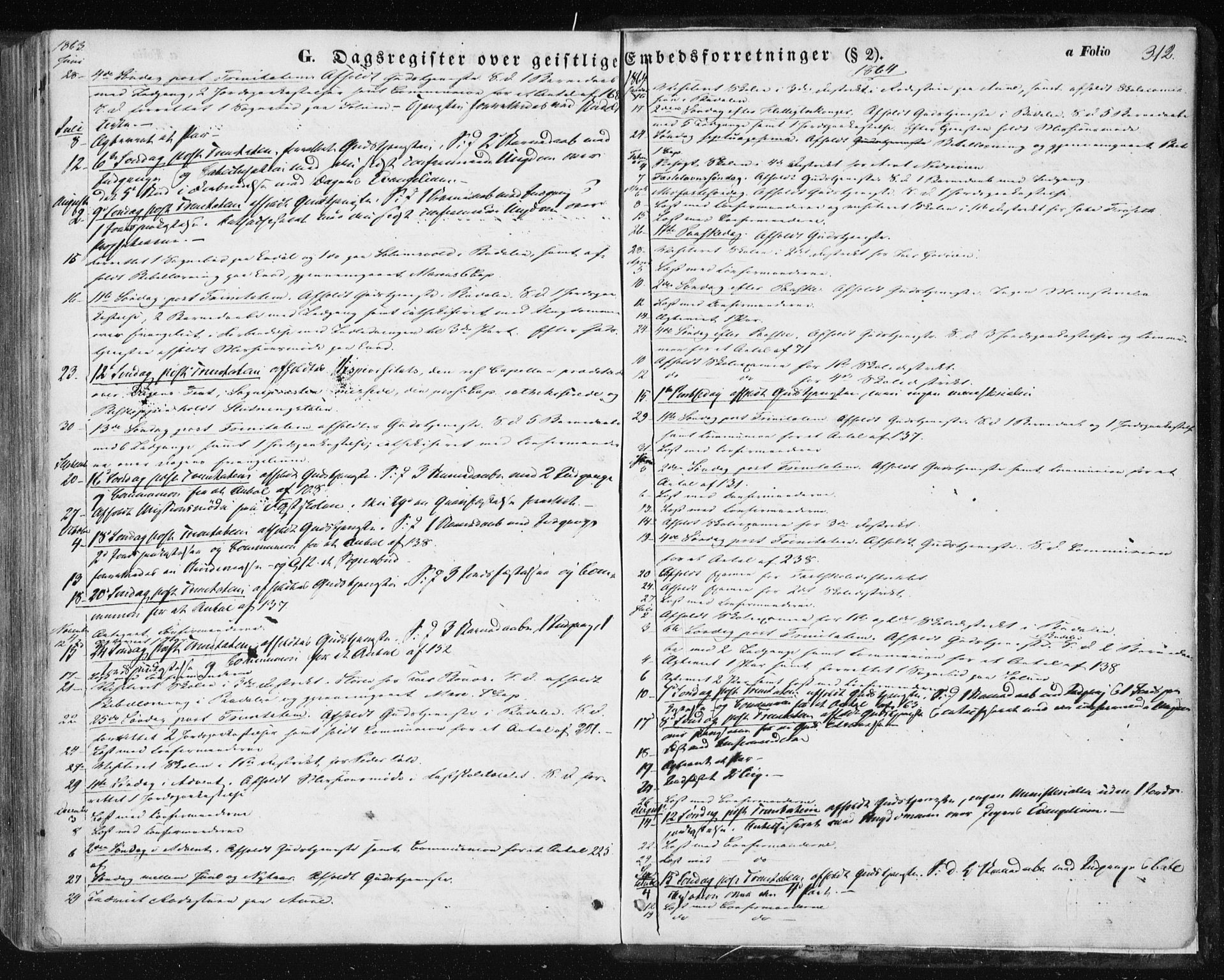SAT, Ministerialprotokoller, klokkerbøker og fødselsregistre - Sør-Trøndelag, 687/L1000: Ministerialbok nr. 687A06, 1848-1869, s. 312