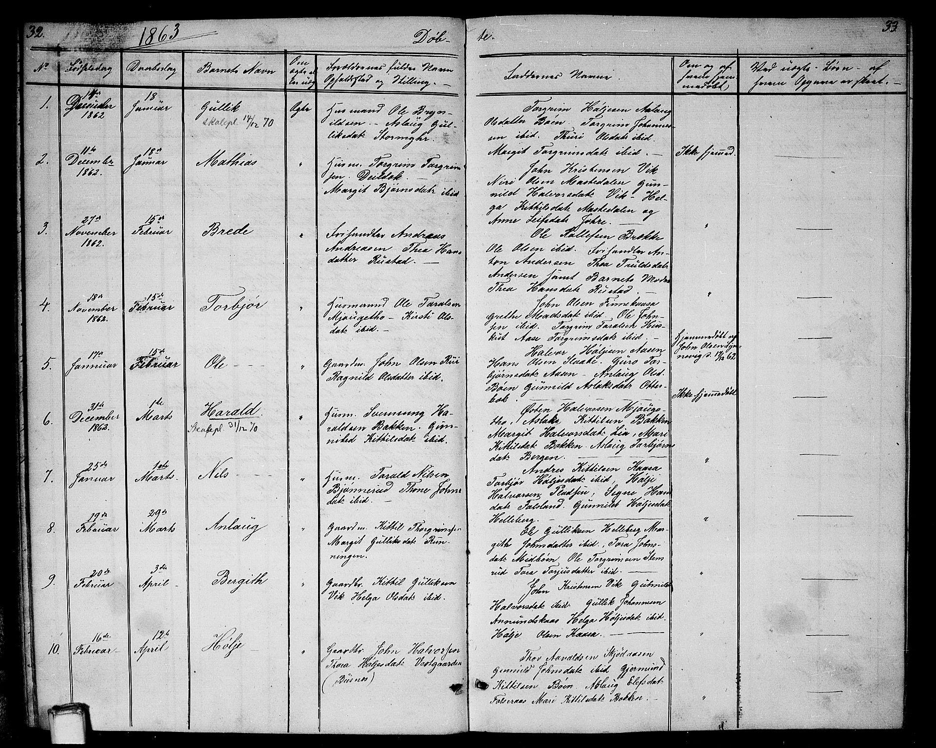 SAKO, Gransherad kirkebøker, G/Ga/L0002: Klokkerbok nr. I 2, 1854-1886, s. 32-33