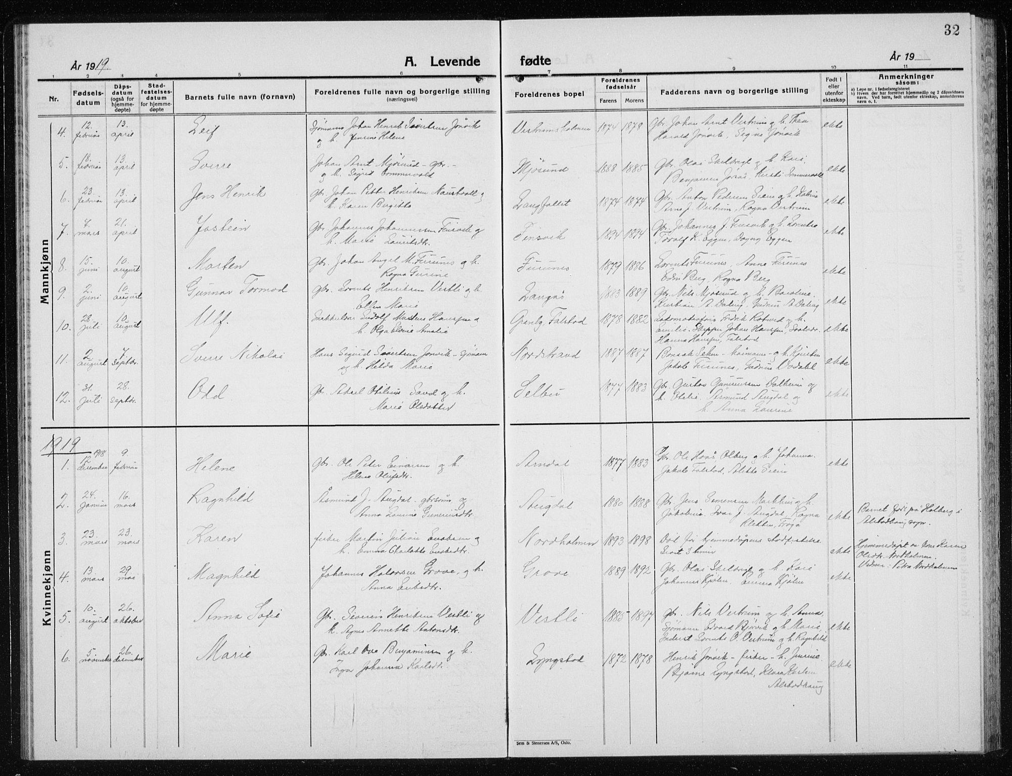 SAT, Ministerialprotokoller, klokkerbøker og fødselsregistre - Nord-Trøndelag, 719/L0180: Klokkerbok nr. 719C01, 1878-1940, s. 32