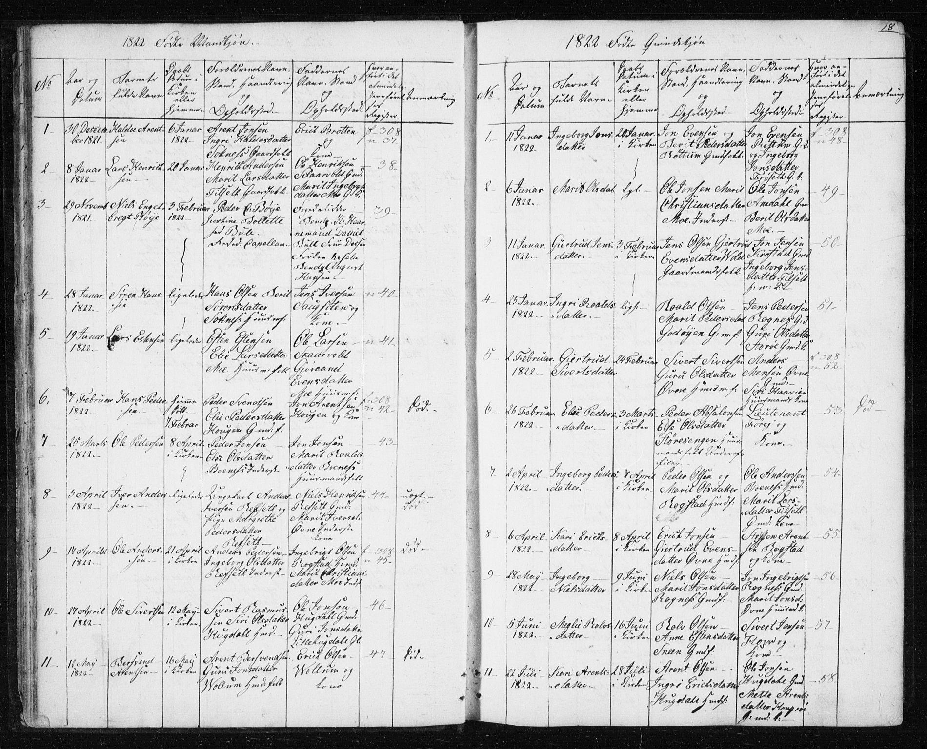SAT, Ministerialprotokoller, klokkerbøker og fødselsregistre - Sør-Trøndelag, 687/L1017: Klokkerbok nr. 687C01, 1816-1837, s. 18