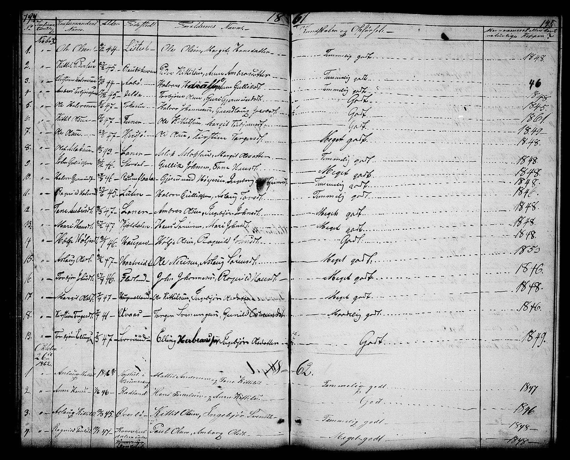 SAKO, Hjartdal kirkebøker, G/Ga/L0002: Klokkerbok nr. I 2, 1854-1888, s. 194-195
