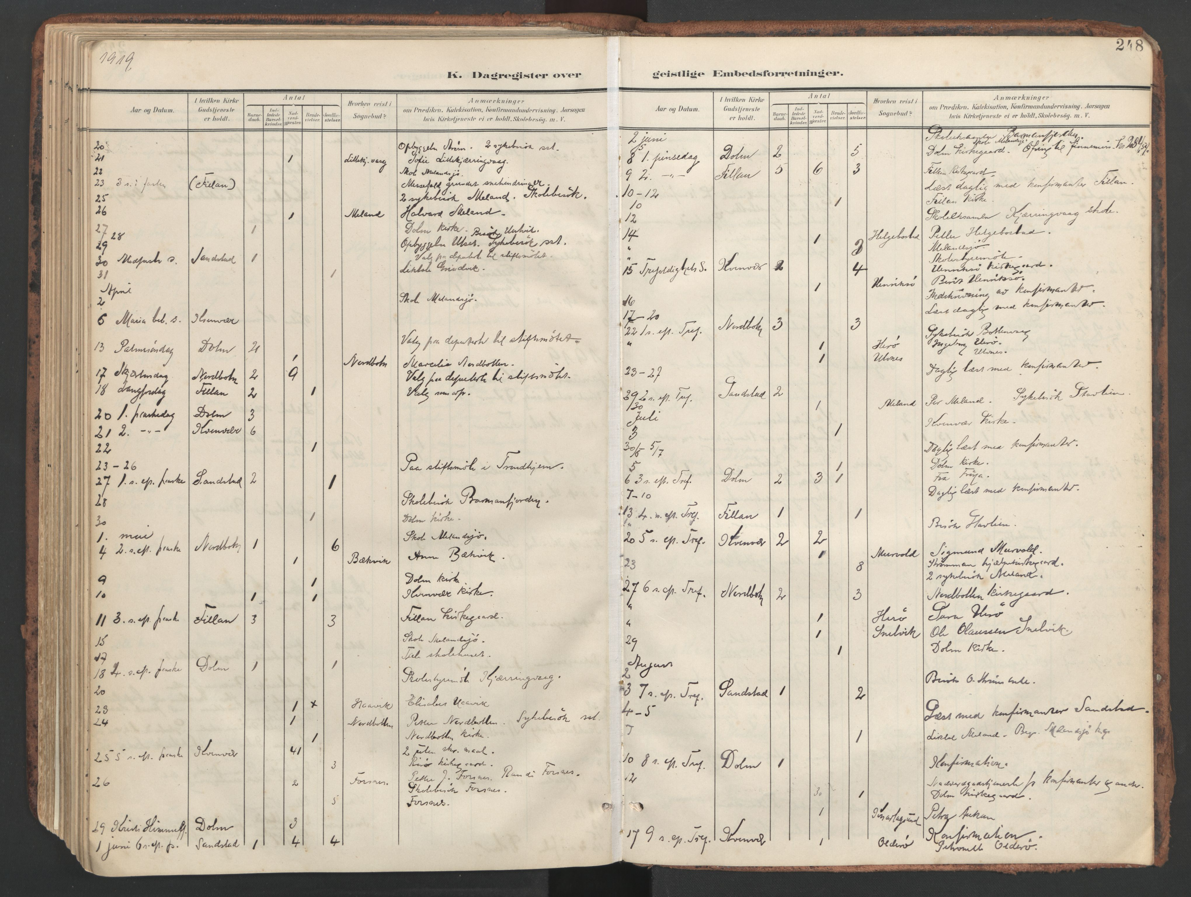 SAT, Ministerialprotokoller, klokkerbøker og fødselsregistre - Sør-Trøndelag, 634/L0537: Ministerialbok nr. 634A13, 1896-1922, s. 248