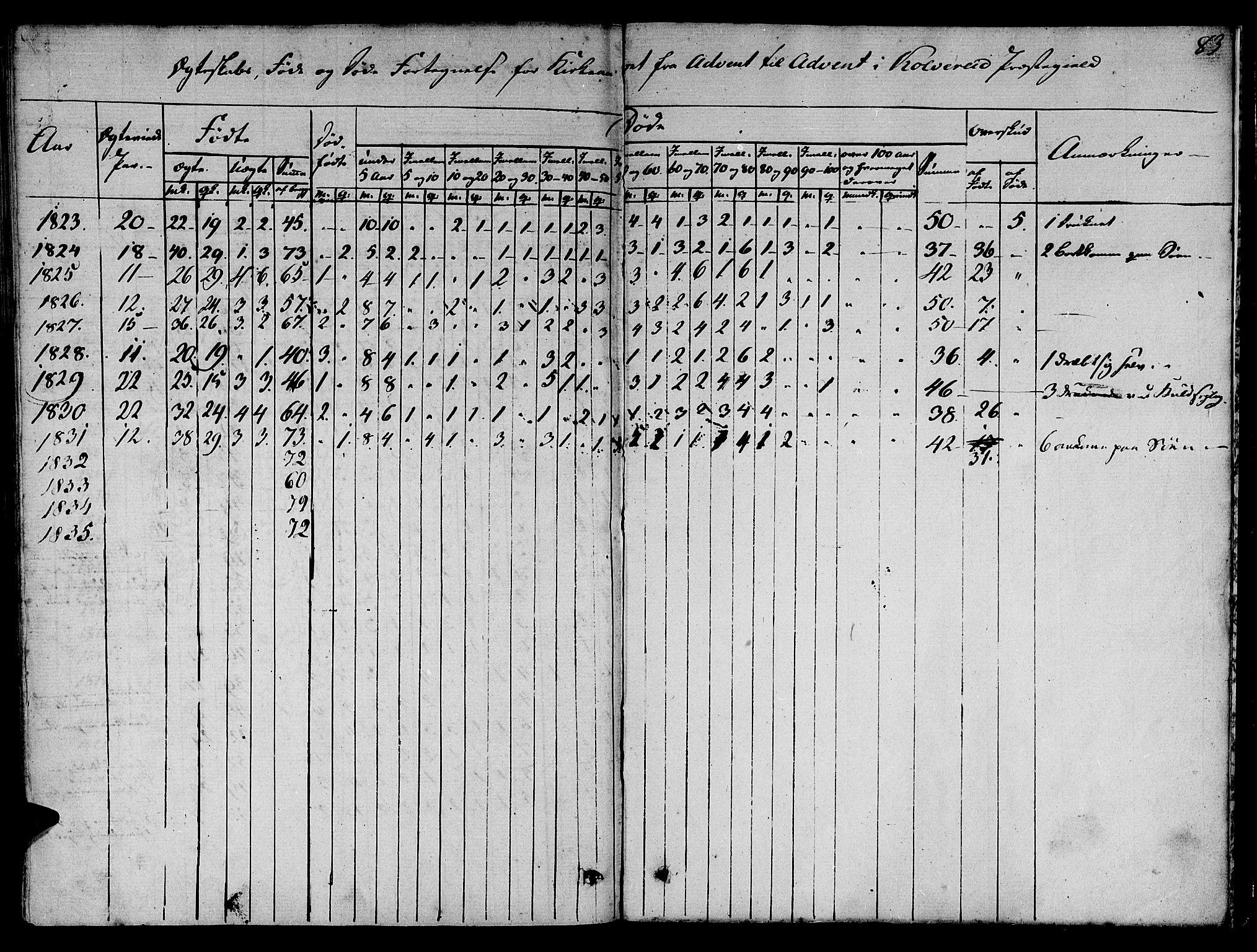 SAT, Ministerialprotokoller, klokkerbøker og fødselsregistre - Nord-Trøndelag, 780/L0633: Ministerialbok nr. 780A02 /1, 1787-1814, s. 83