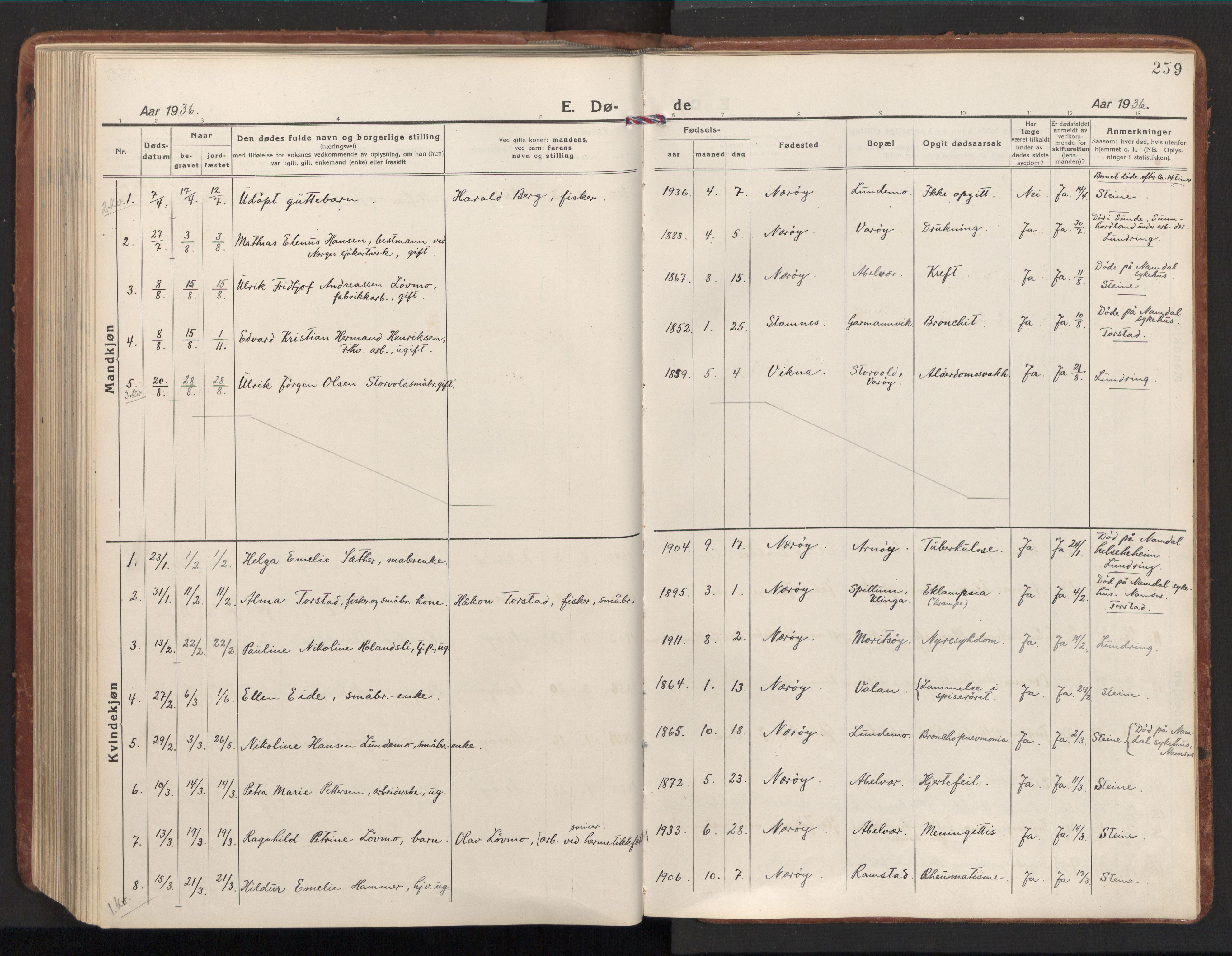 SAT, Ministerialprotokoller, klokkerbøker og fødselsregistre - Nord-Trøndelag, 784/L0678: Ministerialbok nr. 784A13, 1921-1938, s. 259