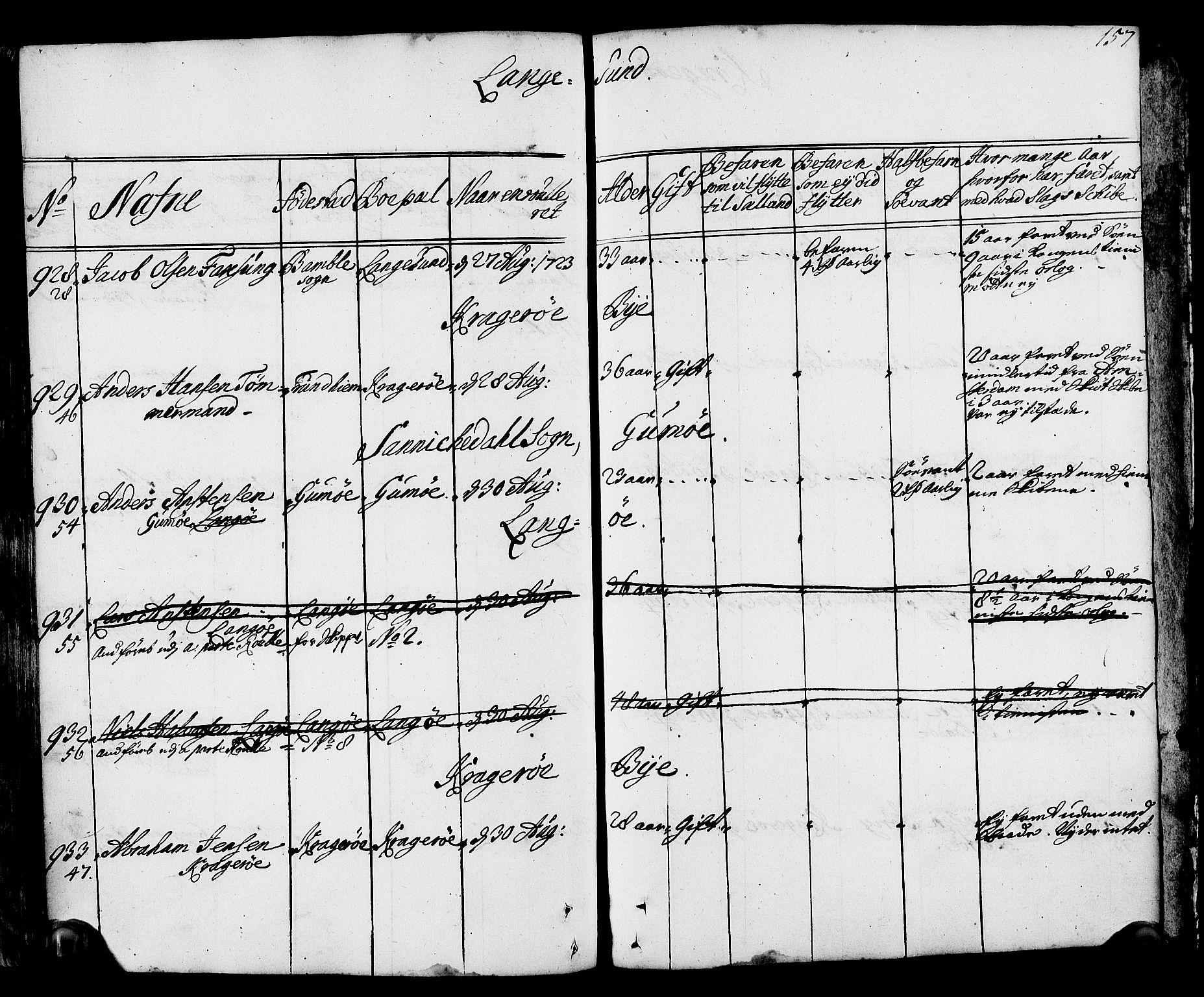 SAKO, Drammen innrulleringsdistrikt, F/Fa/L0002: Hovedrulle, 1723-1726, s. 158