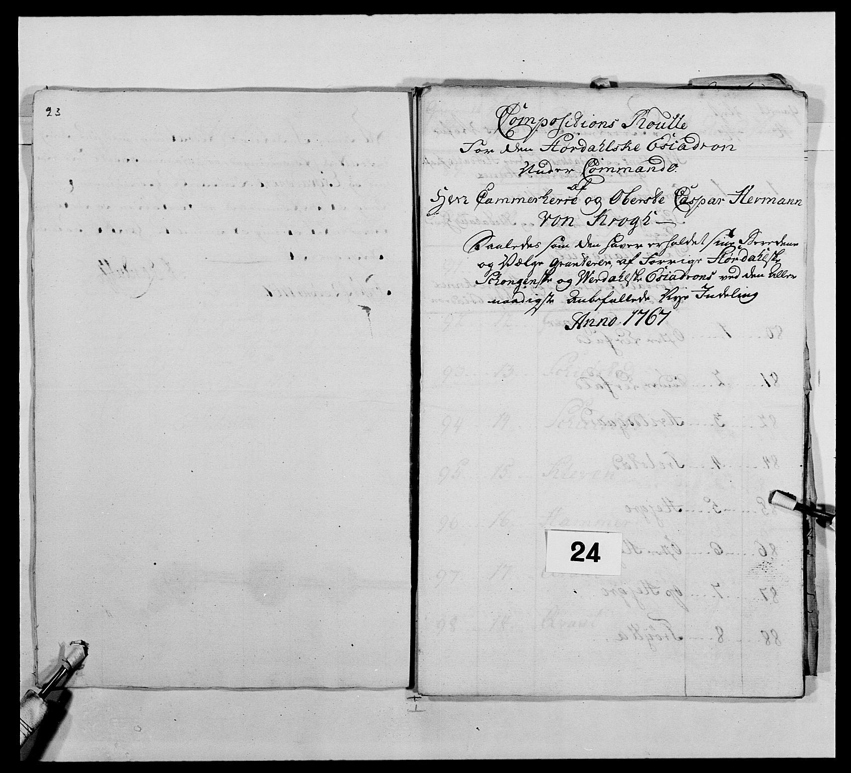 RA, Kommanderende general (KG I) med Det norske krigsdirektorium, E/Ea/L0483: Nordafjelske dragonregiment, 1765-1767, s. 613