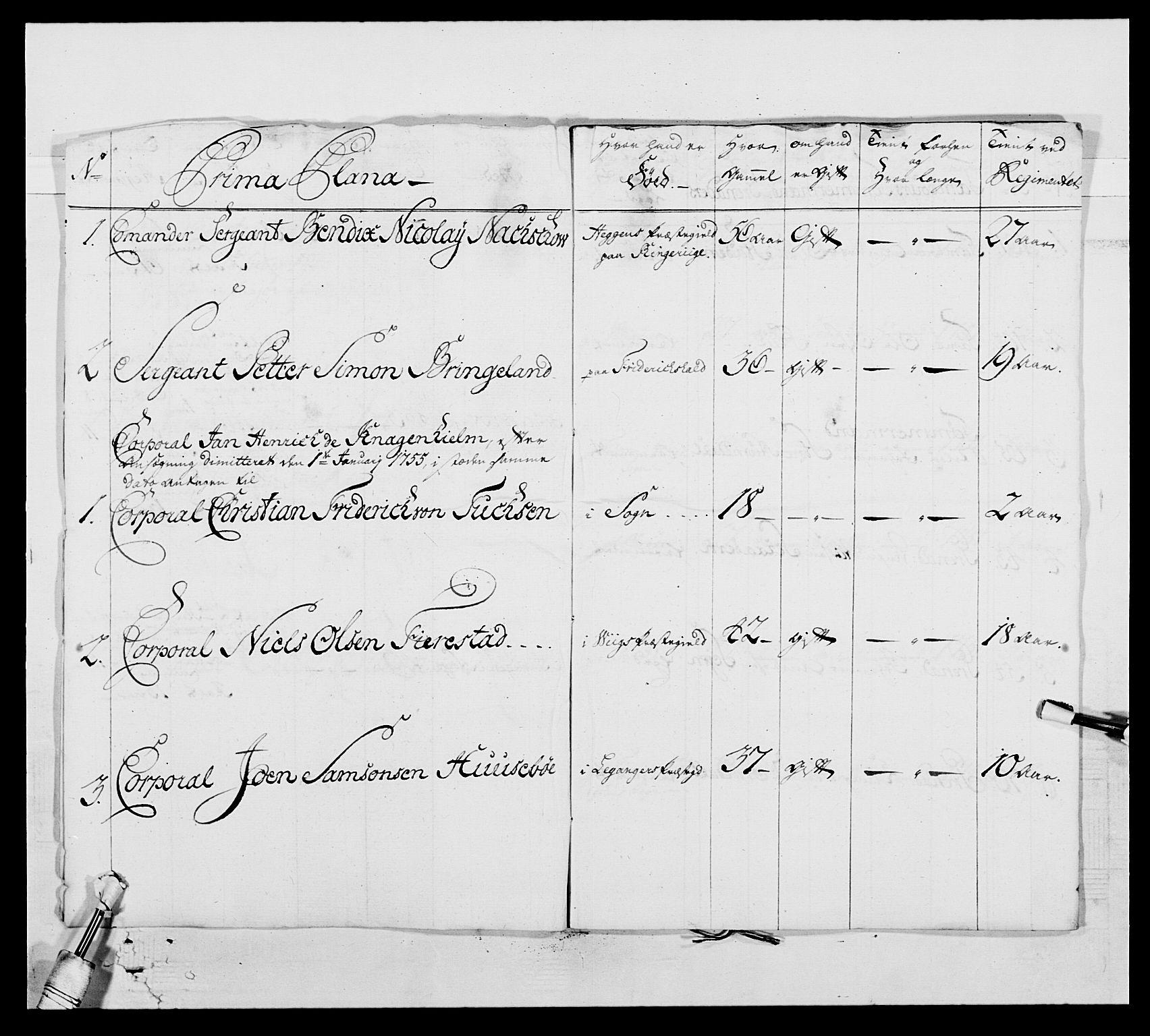 RA, Kommanderende general (KG I) med Det norske krigsdirektorium, E/Ea/L0517: 1. Bergenhusiske regiment, 1742-1756, s. 219