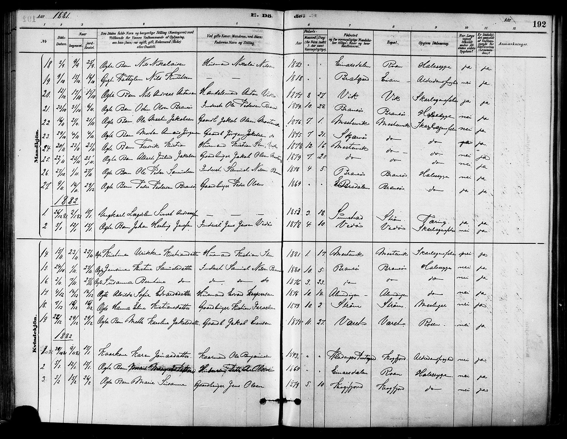 SAT, Ministerialprotokoller, klokkerbøker og fødselsregistre - Sør-Trøndelag, 657/L0707: Ministerialbok nr. 657A08, 1879-1893, s. 192
