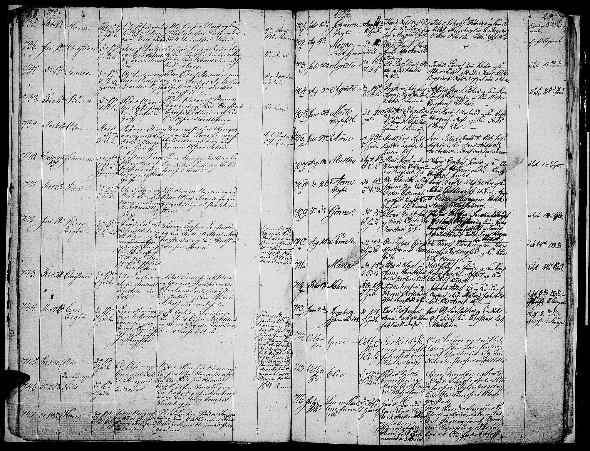 SAH, Ringsaker prestekontor, L/La/L0002: Klokkerbok nr. 2, 1821-1823, s. 28-29