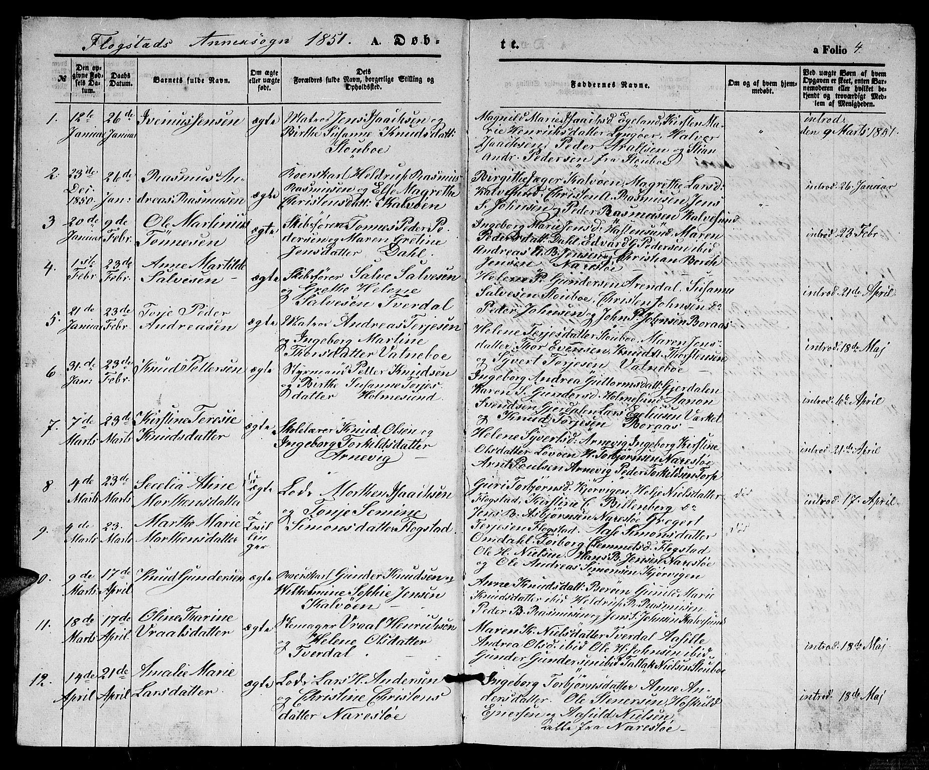 SAK, Dypvåg sokneprestkontor, F/Fb/Fbb/L0002: Klokkerbok nr. B 2, 1851-1871, s. 4