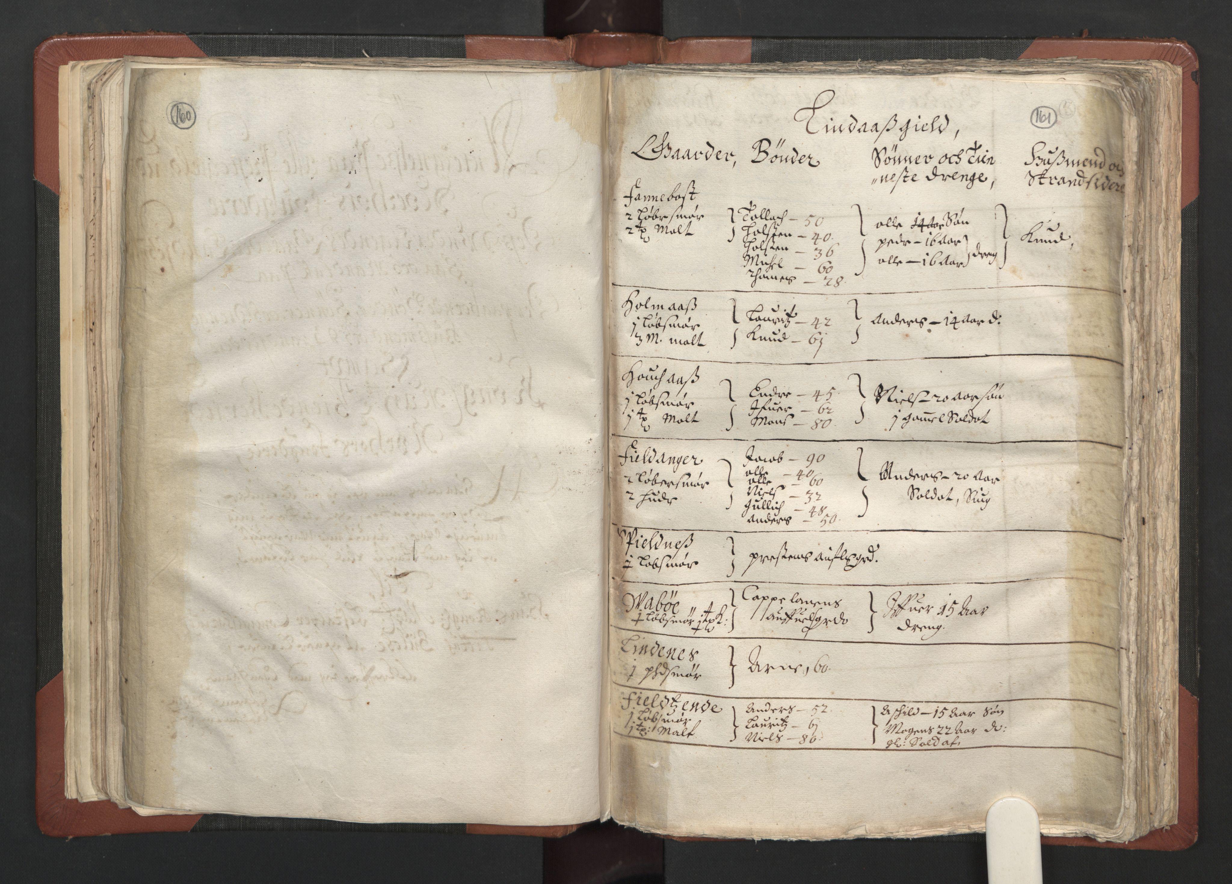 RA, Fogdenes og sorenskrivernes manntall 1664-1666, nr. 13: Nordhordland fogderi og Sunnhordland fogderi, 1665, s. 160-161