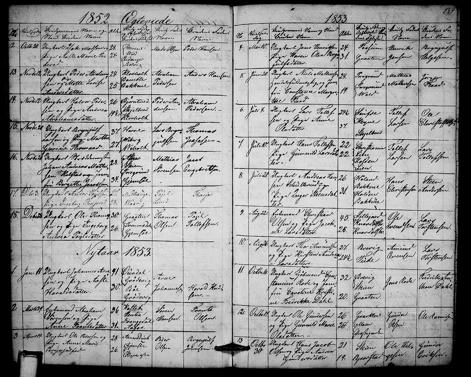 SAKO, Solum kirkebøker, G/Ga/L0003: Klokkerbok nr. I 3, 1848-1859, s. 159