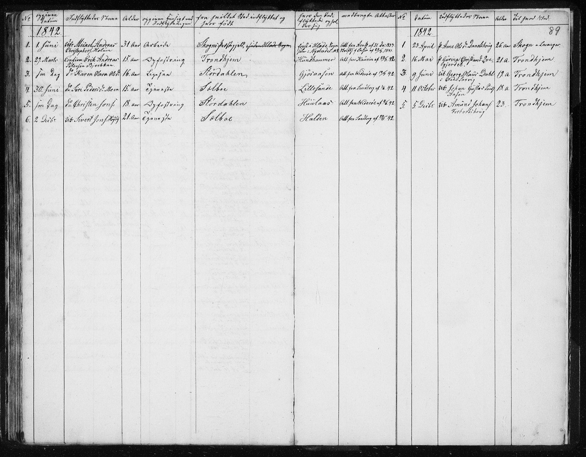 SAT, Ministerialprotokoller, klokkerbøker og fødselsregistre - Sør-Trøndelag, 616/L0405: Ministerialbok nr. 616A02, 1831-1842, s. 89