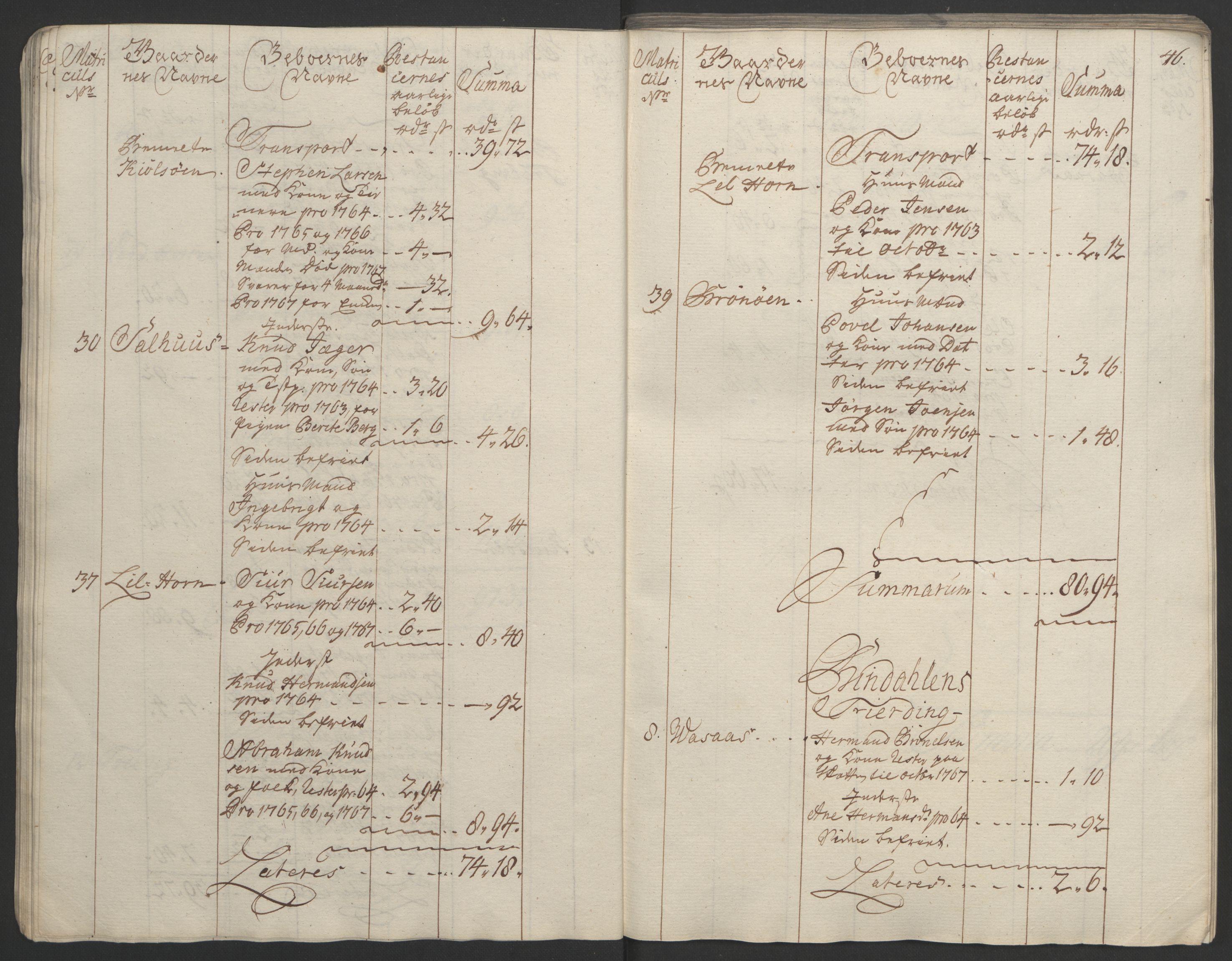 RA, Rentekammeret inntil 1814, Realistisk ordnet avdeling, Ol/L0023: [Gg 10]: Ekstraskatten, 23.09.1762. Helgeland (restanseregister), 1767-1772, s. 48