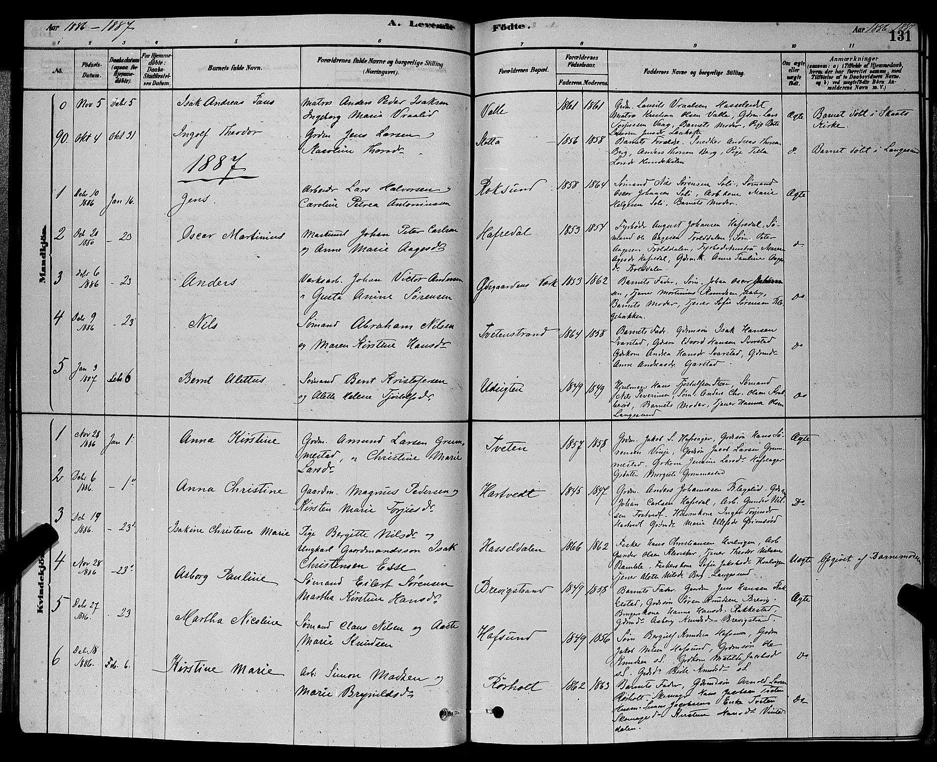 SAKO, Bamble kirkebøker, G/Ga/L0008: Klokkerbok nr. I 8, 1878-1888, s. 131