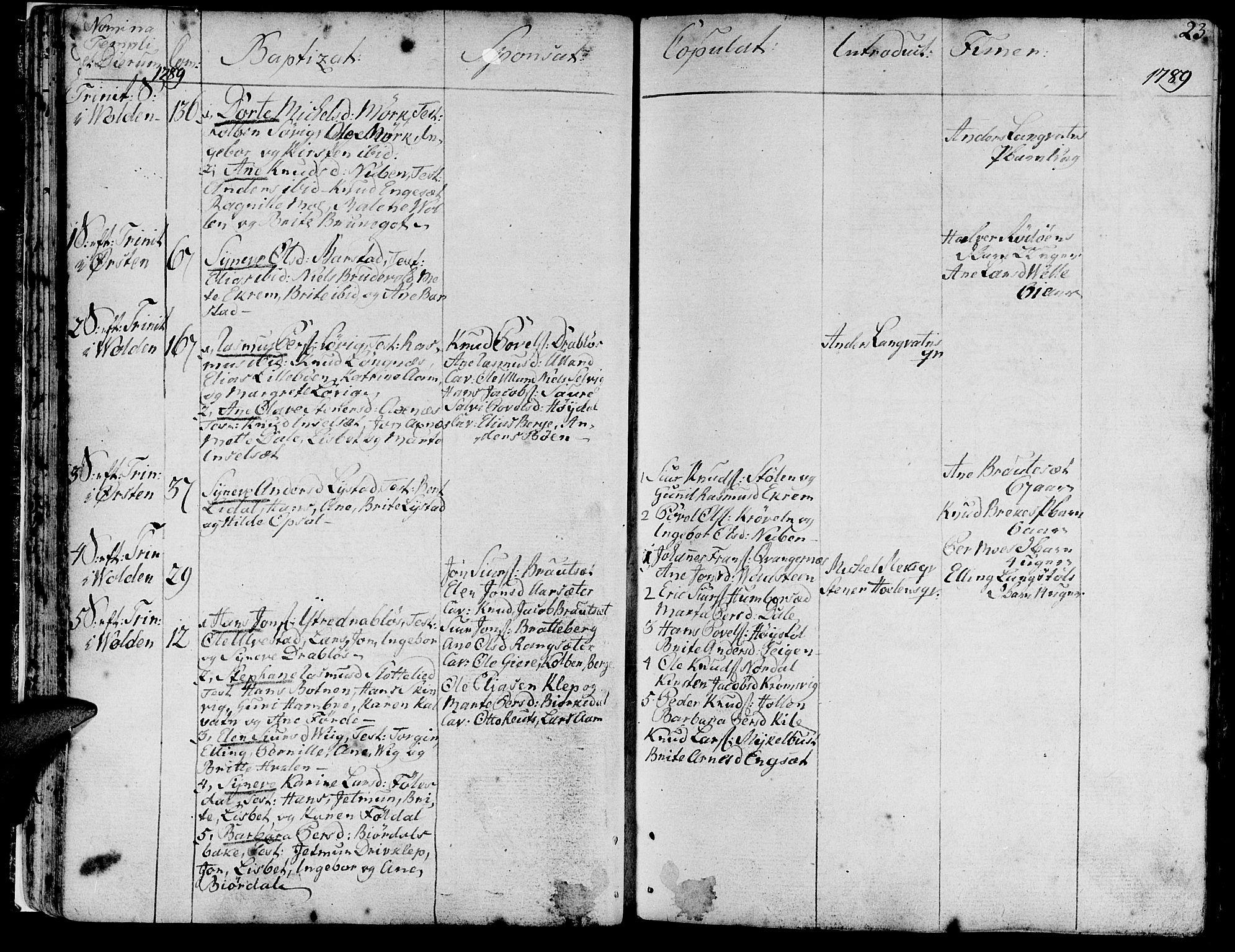 SAT, Ministerialprotokoller, klokkerbøker og fødselsregistre - Møre og Romsdal, 511/L0137: Ministerialbok nr. 511A04, 1787-1816, s. 23