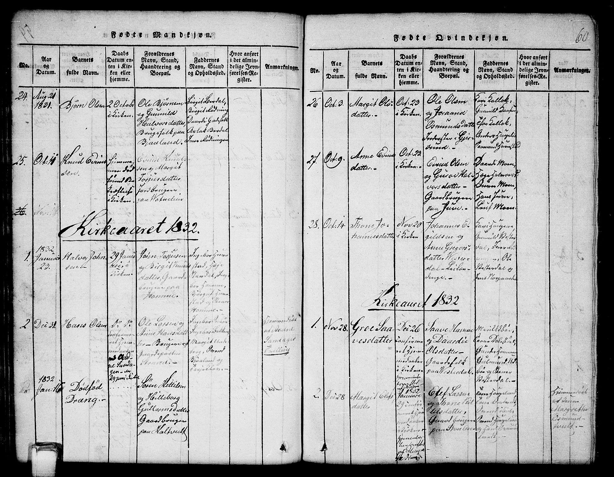 SAKO, Kviteseid kirkebøker, G/Gb/L0001: Klokkerbok nr. II 1, 1815-1842, s. 60