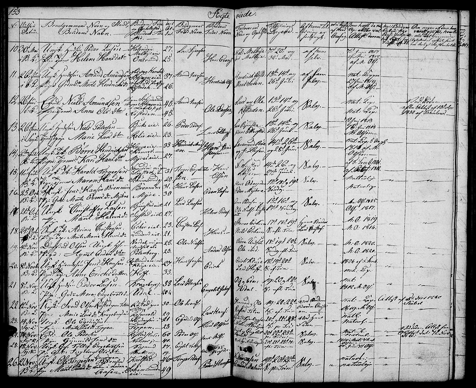 SAH, Biri prestekontor, Klokkerbok nr. 2, 1828-1842, s. 153