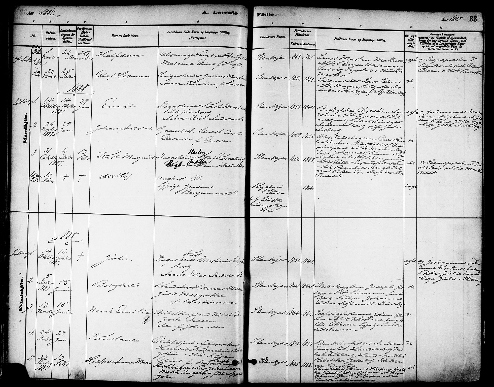 SAT, Ministerialprotokoller, klokkerbøker og fødselsregistre - Nord-Trøndelag, 739/L0371: Ministerialbok nr. 739A03, 1881-1895, s. 33