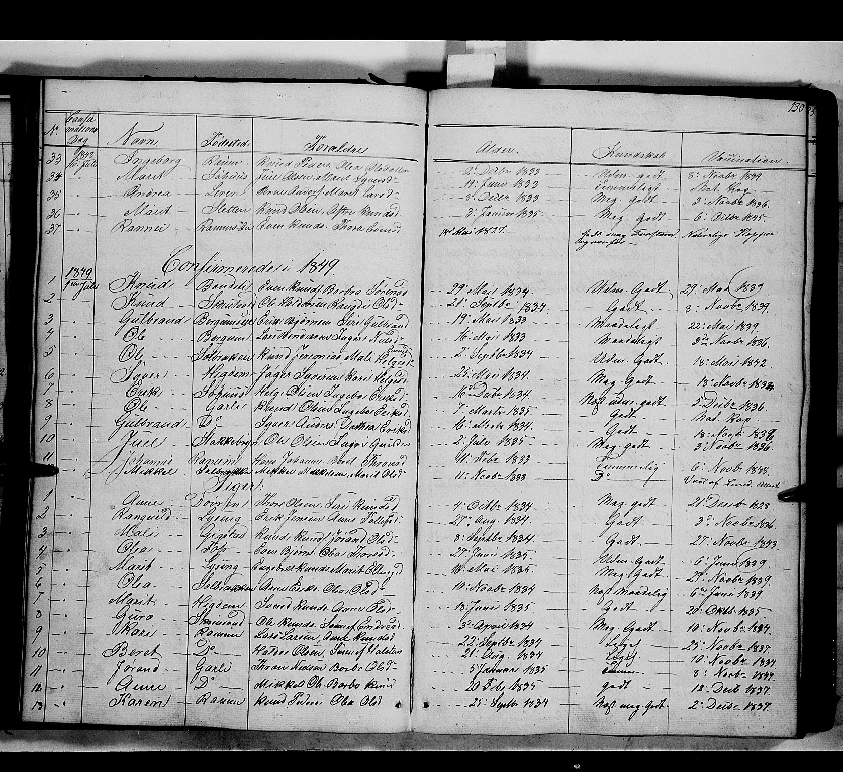 SAH, Nord-Aurdal prestekontor, Ministerialbok nr. 7, 1842-1863, s. 130