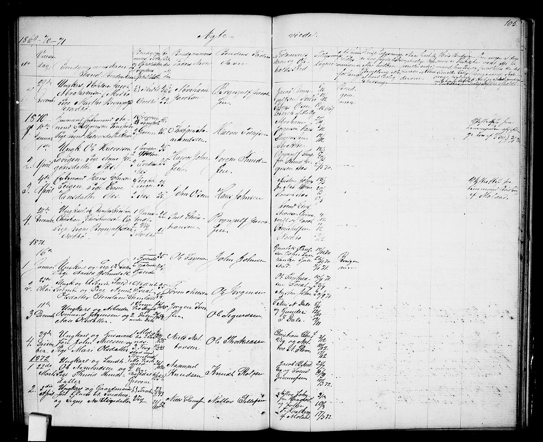 SAKO, Nissedal kirkebøker, G/Ga/L0002: Klokkerbok nr. I 2, 1861-1887, s. 105