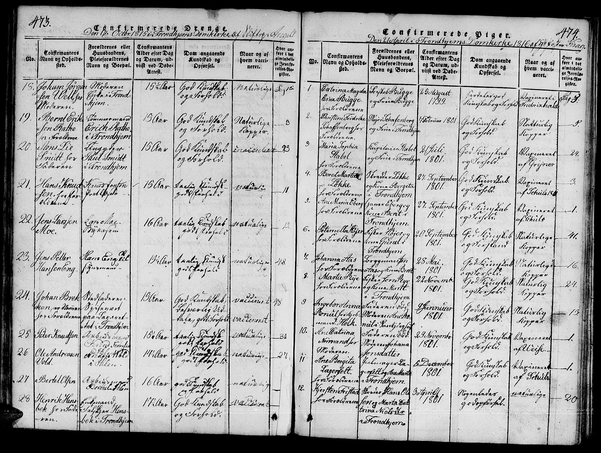 SAT, Ministerialprotokoller, klokkerbøker og fødselsregistre - Sør-Trøndelag, 601/L0043: Ministerialbok nr. 601A11, 1815-1821, s. 473-474