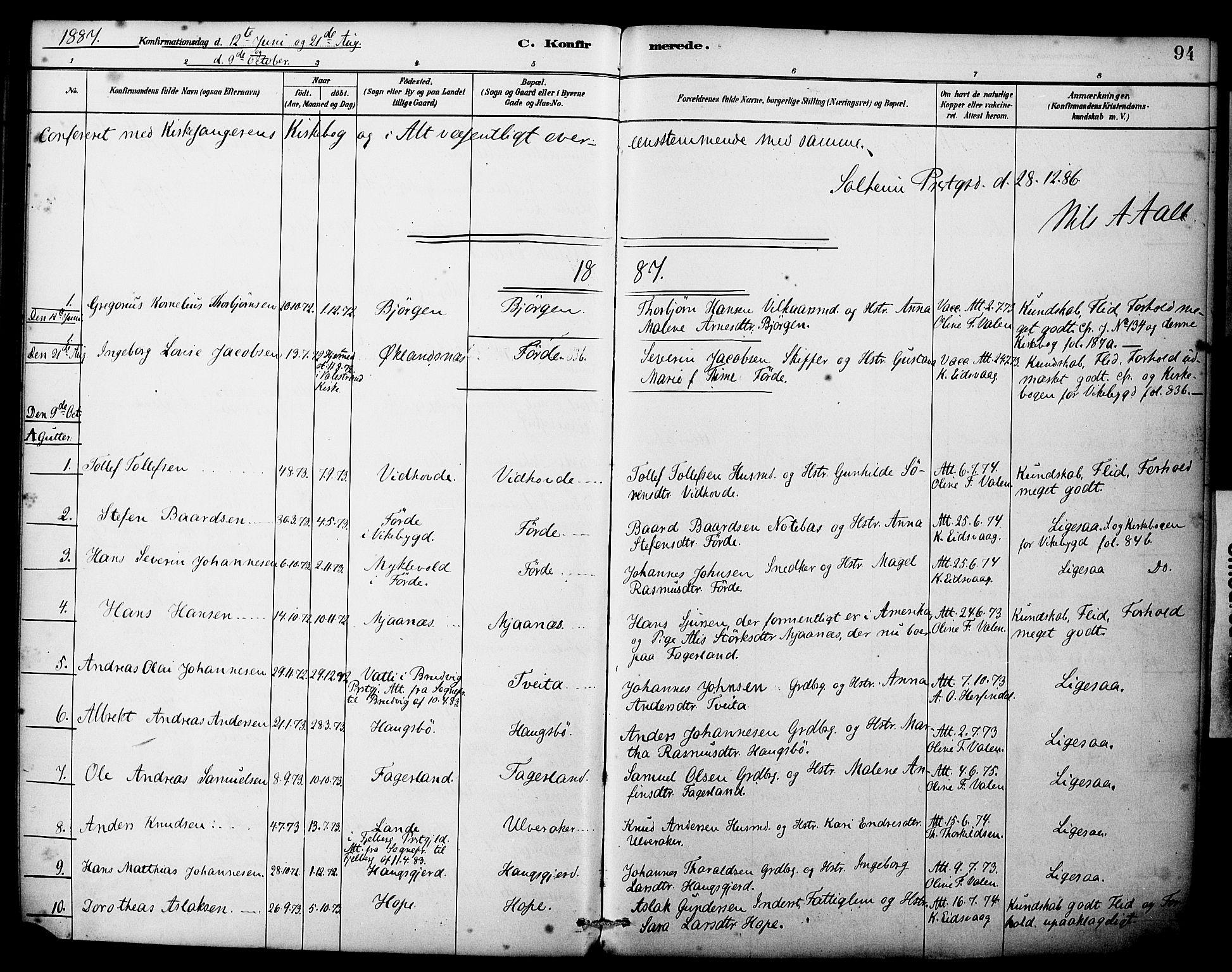 SAB, Sveio Sokneprestembete, H/Haa: Ministerialbok nr. C 2, 1881-1899, s. 94