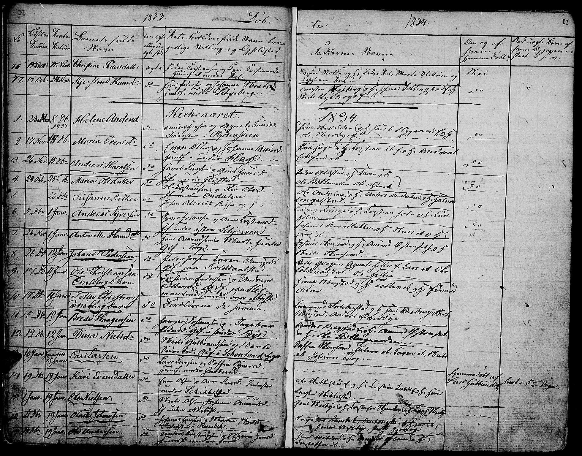 SAH, Vardal prestekontor, H/Ha/Hab/L0004: Klokkerbok nr. 4, 1831-1853, s. 11