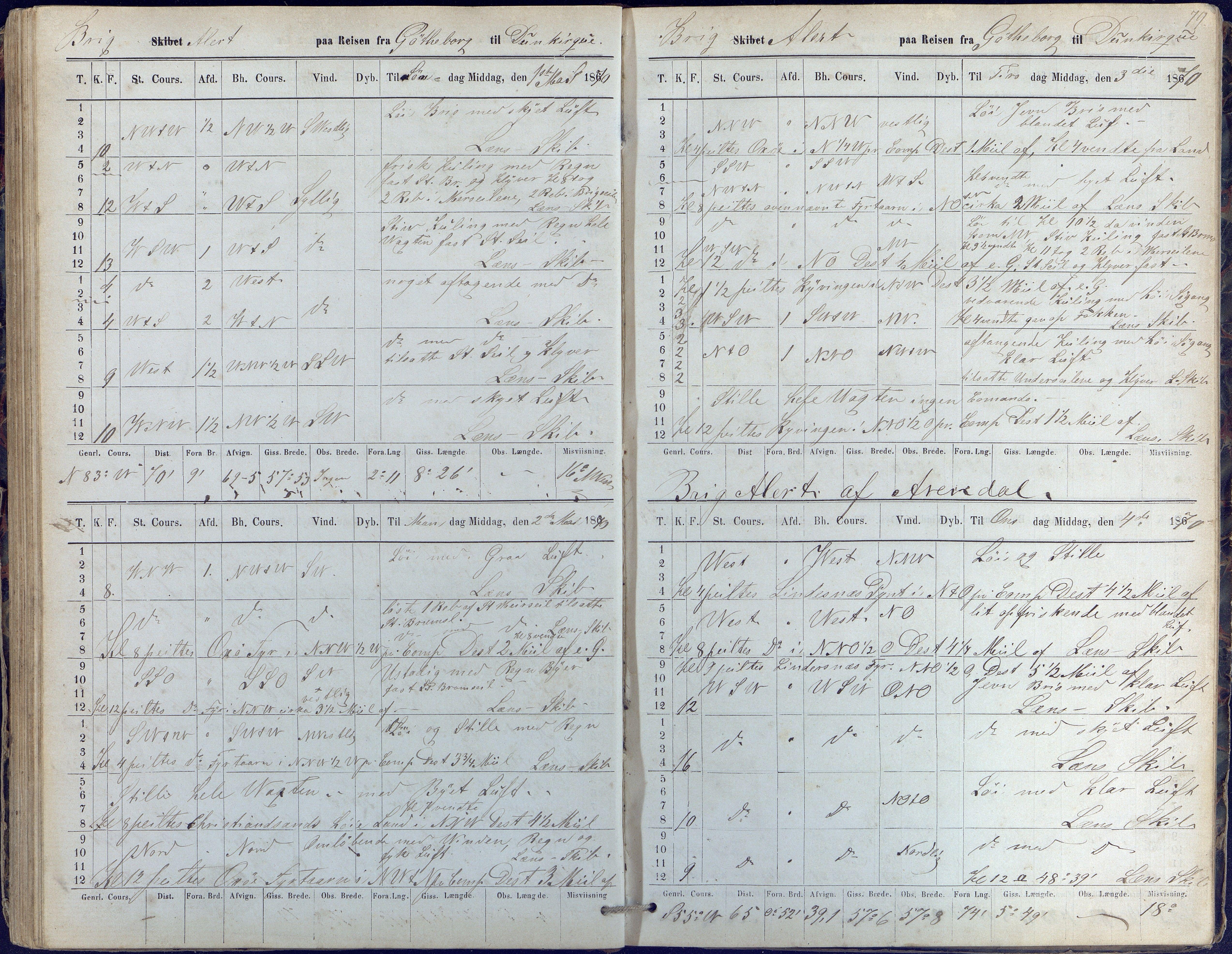 AAKS, Fartøysarkivet, F/L0015: Alert (brigg), 1868-1874, s. 79