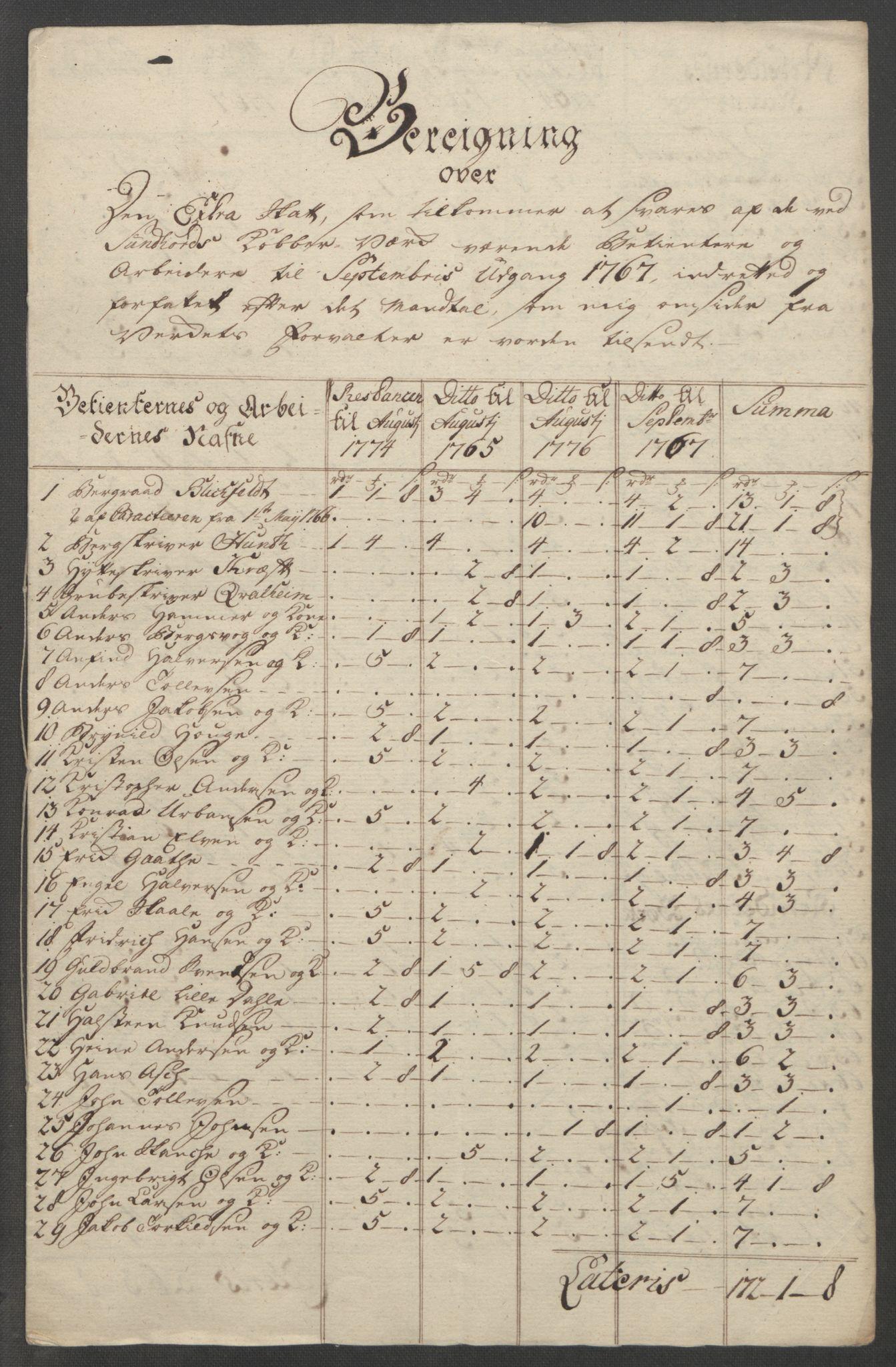 RA, Rentekammeret inntil 1814, Reviderte regnskaper, Fogderegnskap, R48/L3136: Ekstraskatten Sunnhordland og Hardanger, 1762-1772, s. 219
