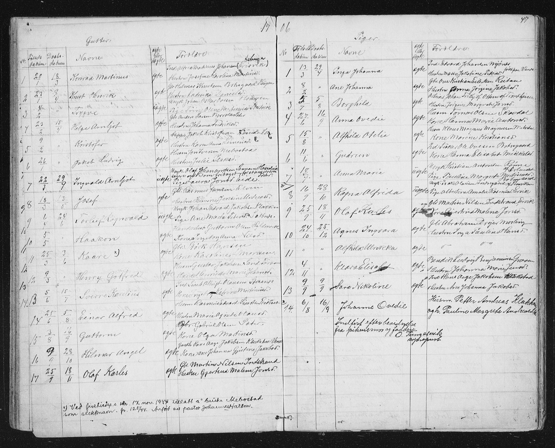 SAT, Ministerialprotokoller, klokkerbøker og fødselsregistre - Sør-Trøndelag, 651/L0647: Klokkerbok nr. 651C01, 1866-1914, s. 47