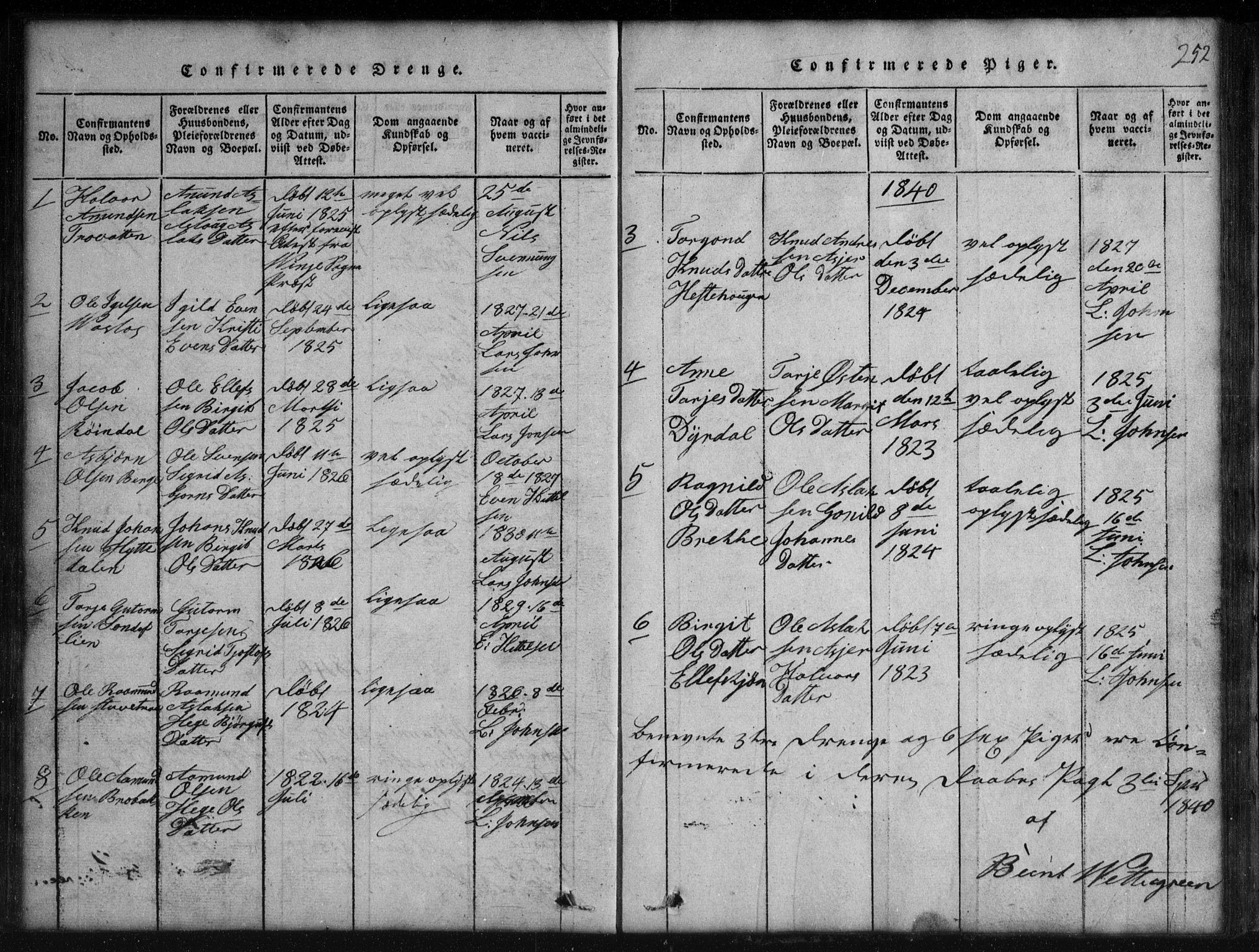 SAKO, Rauland kirkebøker, G/Gb/L0001: Klokkerbok nr. II 1, 1815-1886, s. 252