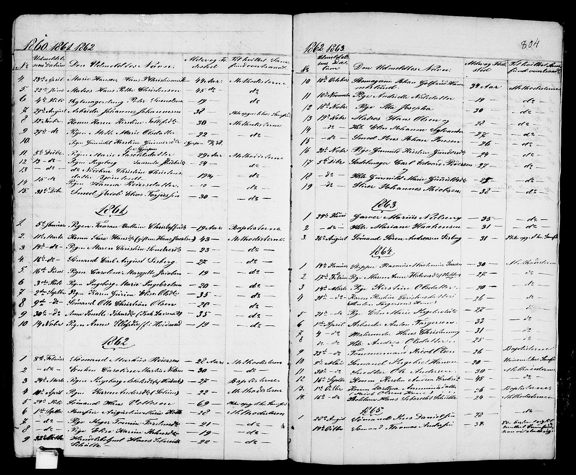 SAKO, Porsgrunn kirkebøker , G/Gb/L0004: Klokkerbok nr. II 4, 1853-1882, s. 804