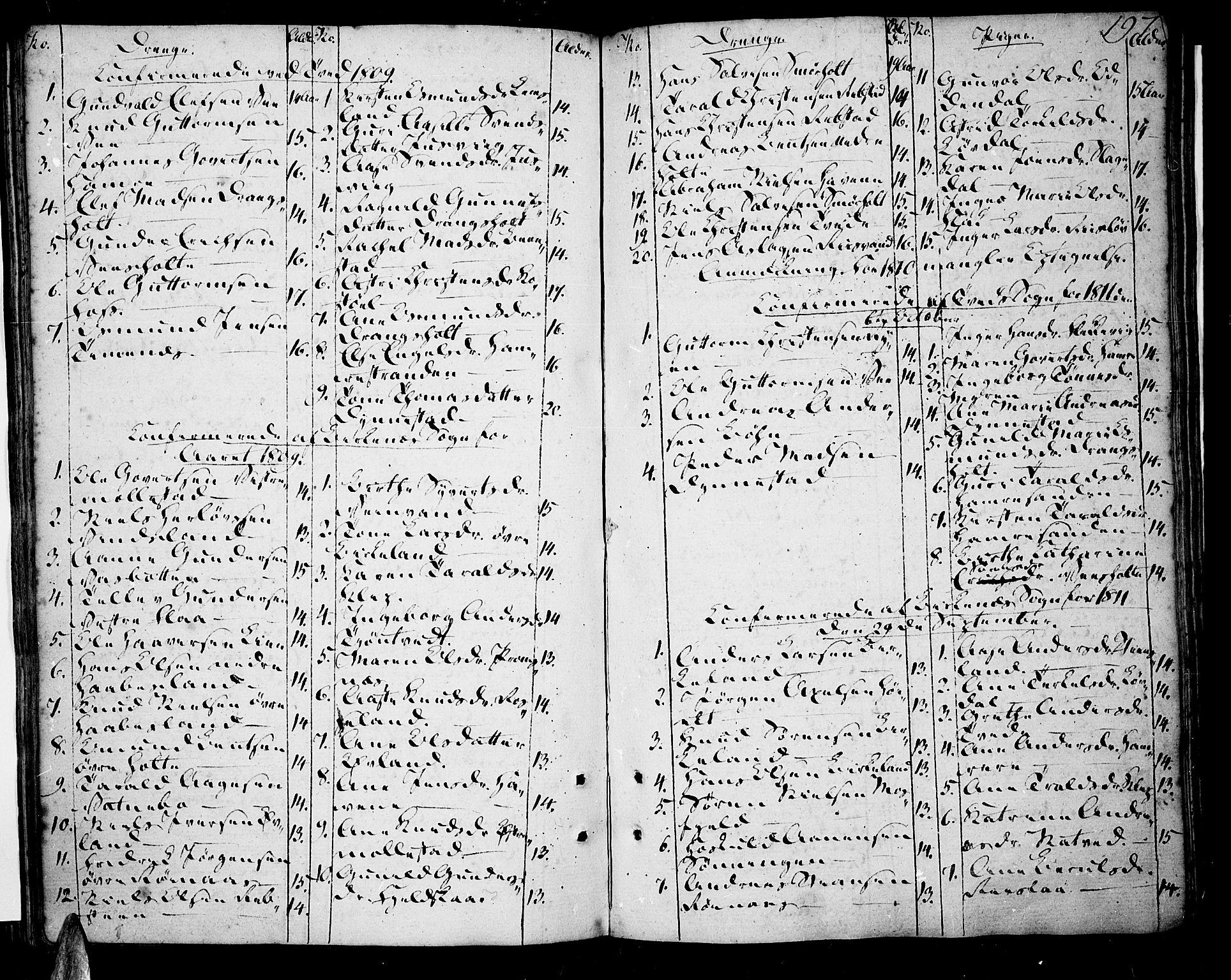 SAK, Tveit sokneprestkontor, F/Fa/L0001: Ministerialbok nr. A 1, 1794-1819, s. 197