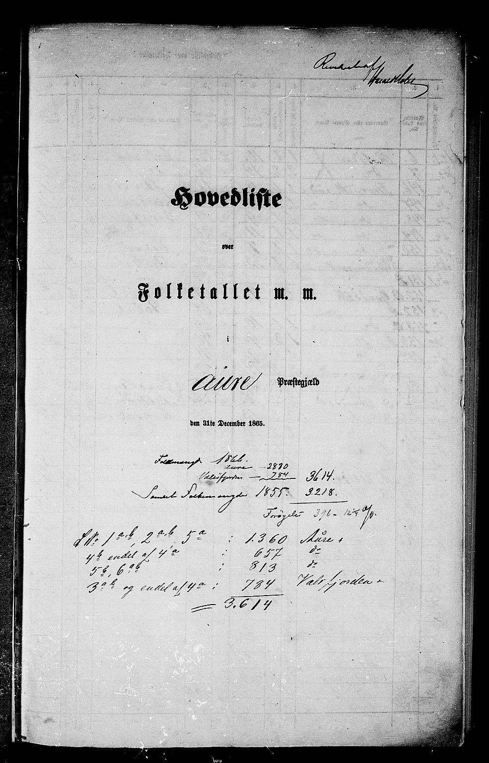 RA, Folketelling 1865 for 1569P Aure prestegjeld, 1865, s. 5