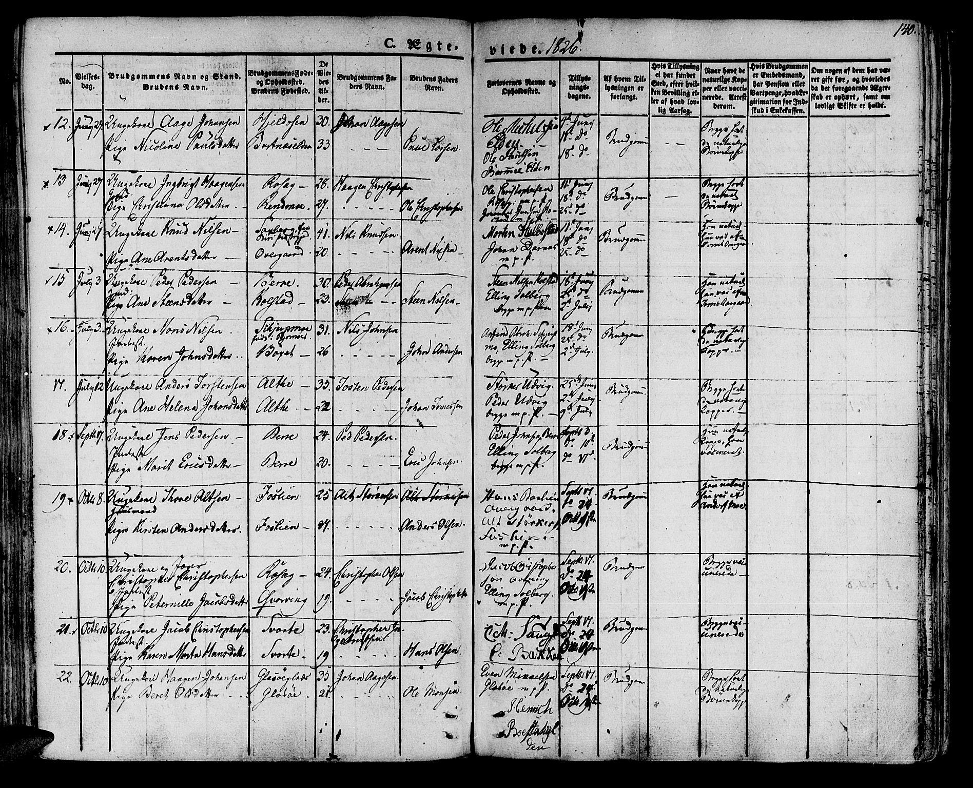 SAT, Ministerialprotokoller, klokkerbøker og fødselsregistre - Nord-Trøndelag, 741/L0390: Ministerialbok nr. 741A04, 1822-1836, s. 140