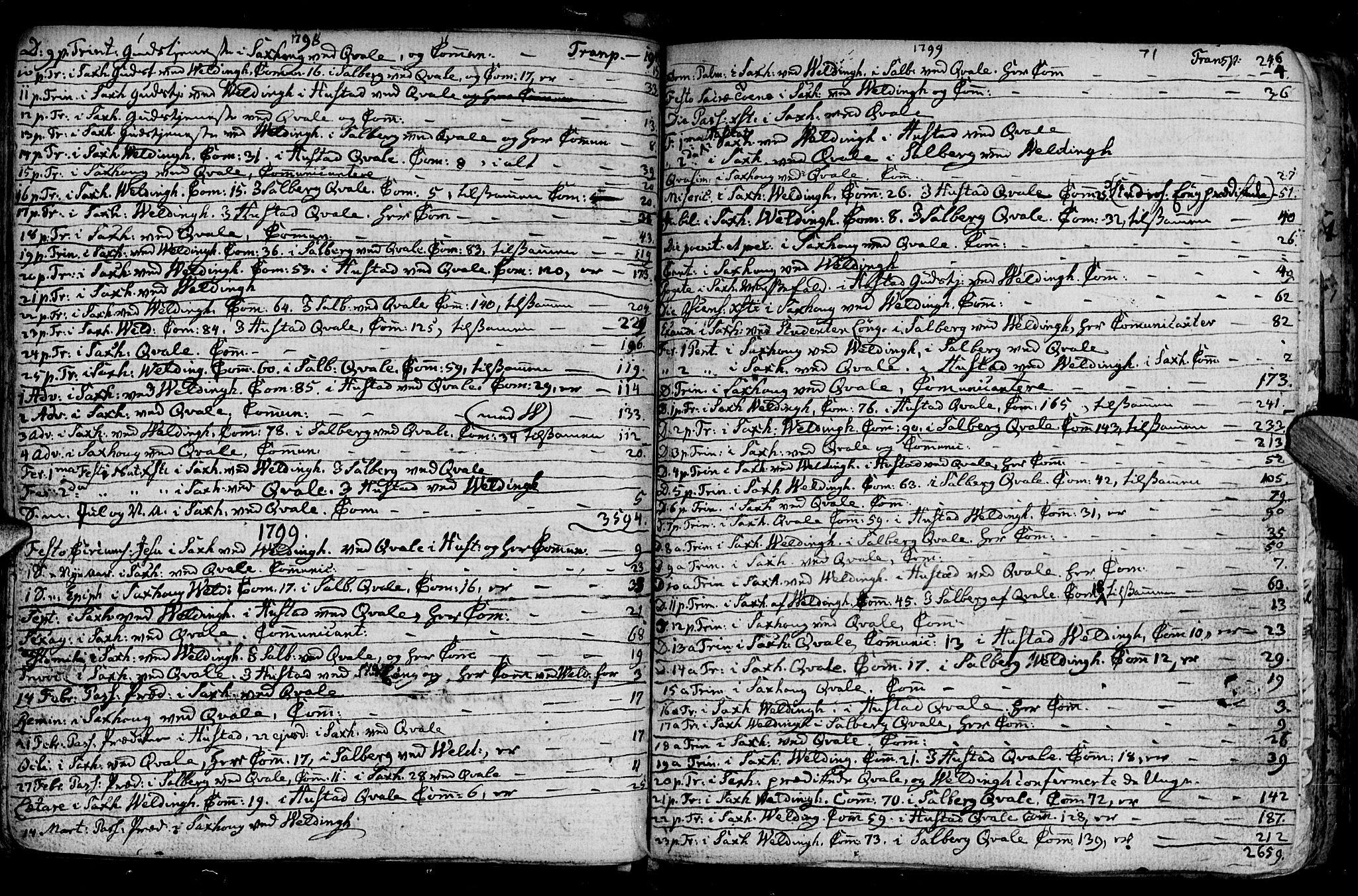 SAT, Ministerialprotokoller, klokkerbøker og fødselsregistre - Nord-Trøndelag, 730/L0273: Ministerialbok nr. 730A02, 1762-1802, s. 71