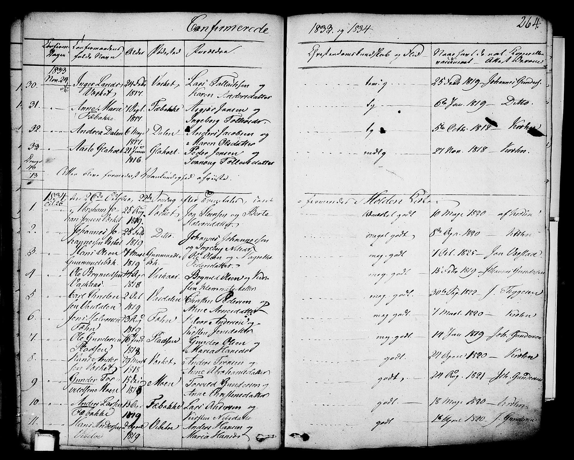 SAKO, Holla kirkebøker, F/Fa/L0004: Ministerialbok nr. 4, 1830-1848, s. 264