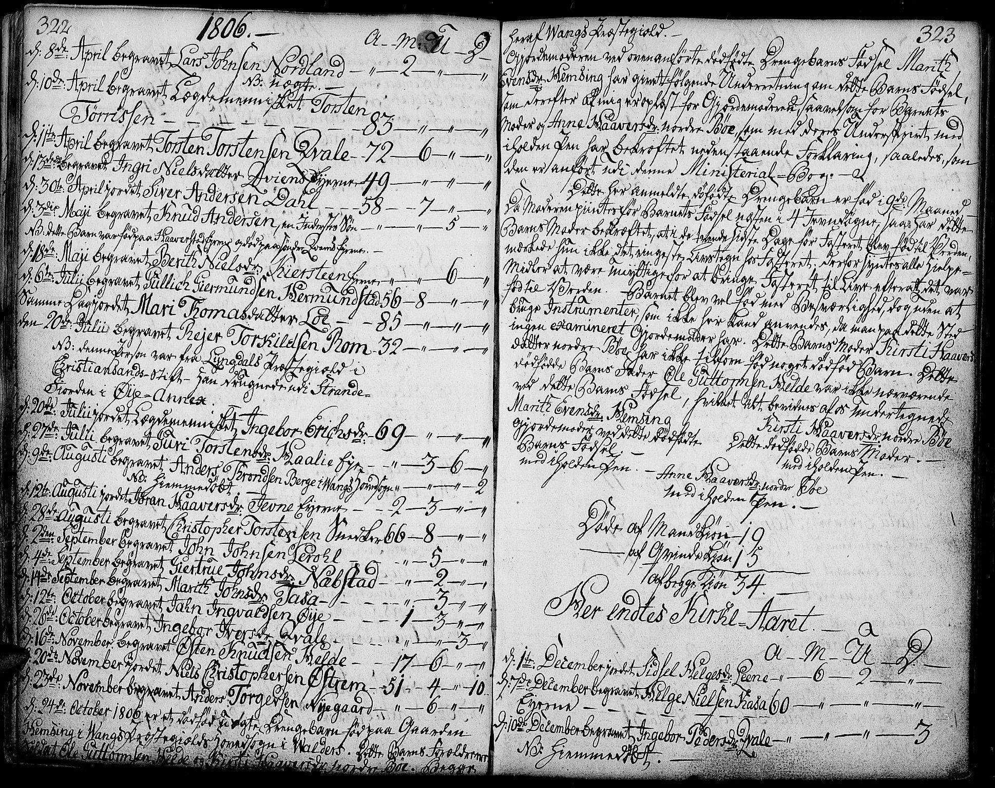 SAH, Vang prestekontor, Valdres, Ministerialbok nr. 2, 1796-1808, s. 322-323