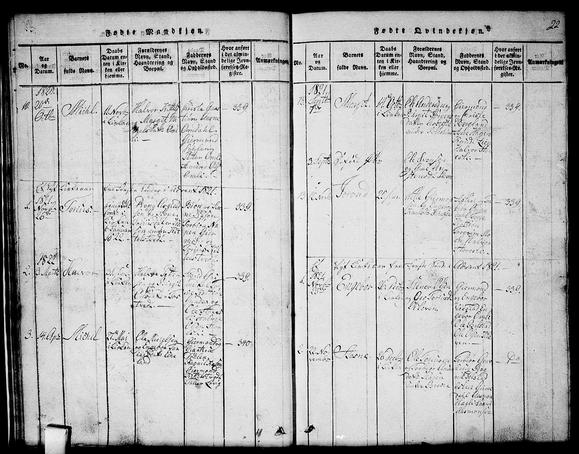SAKO, Mo kirkebøker, G/Gb/L0001: Klokkerbok nr. II 1, 1814-1843, s. 22