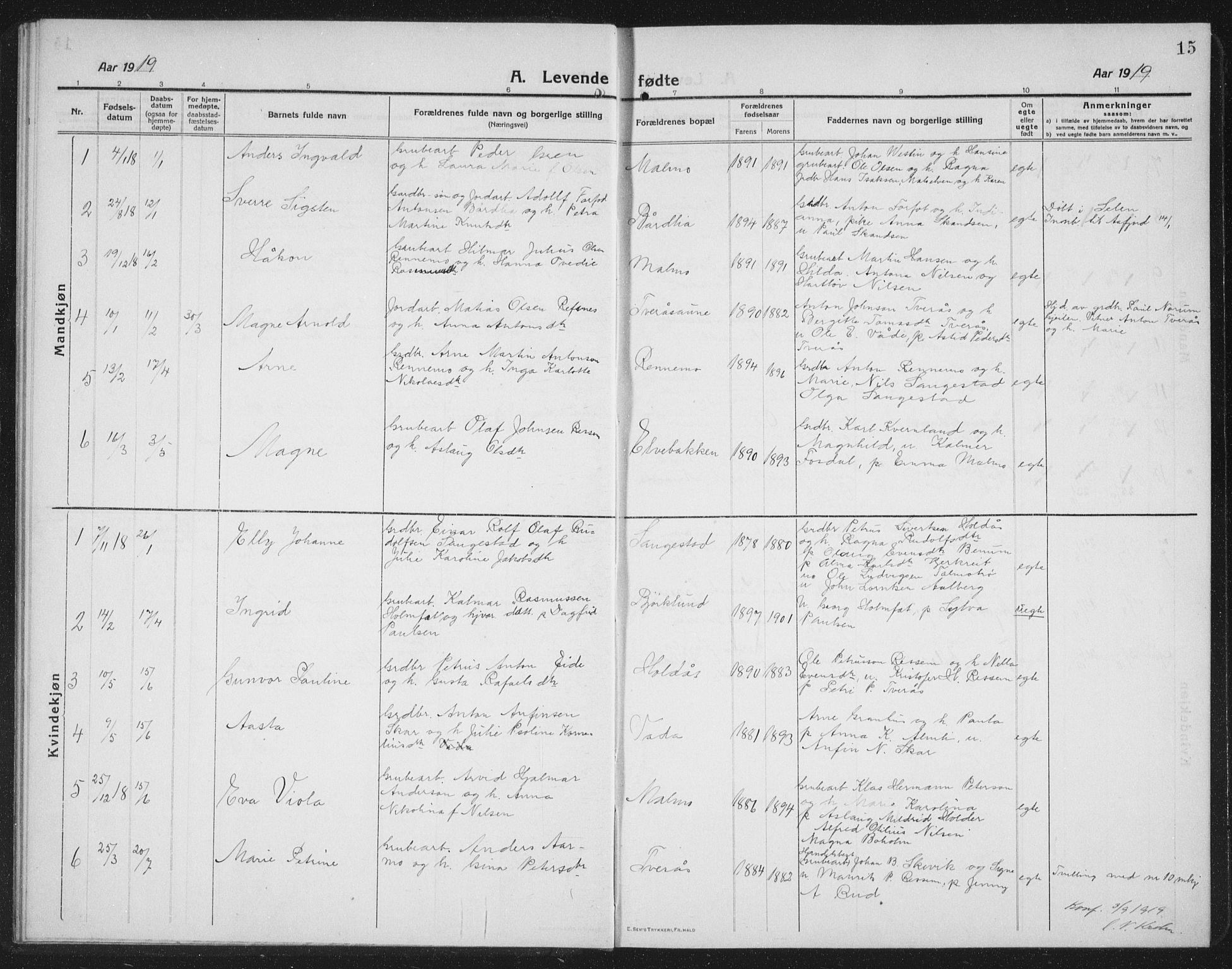 SAT, Ministerialprotokoller, klokkerbøker og fødselsregistre - Nord-Trøndelag, 745/L0434: Klokkerbok nr. 745C03, 1914-1937, s. 15