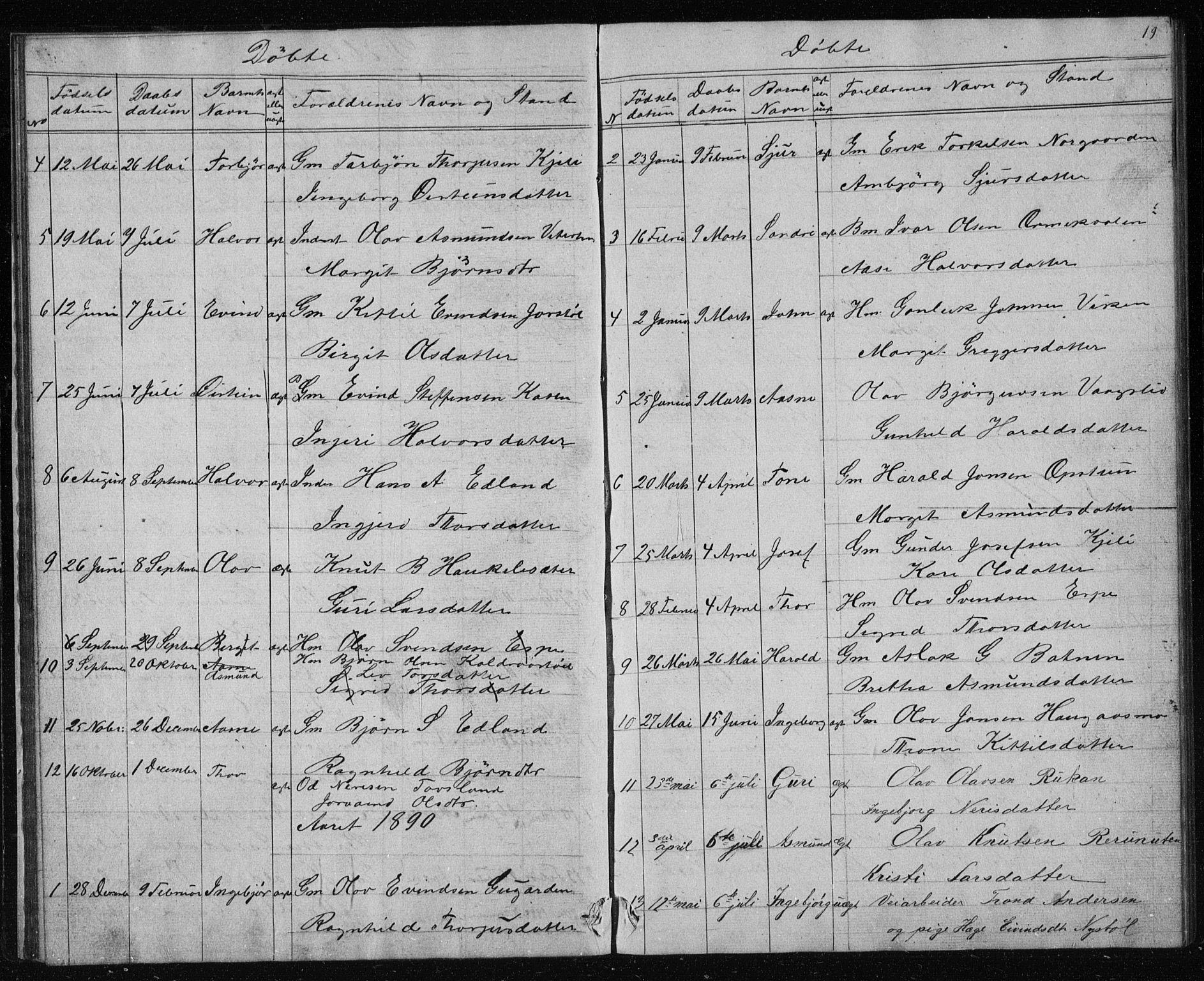 SAKO, Vinje kirkebøker, G/Gc/L0001: Klokkerbok nr. III 1, 1850-1893, s. 19